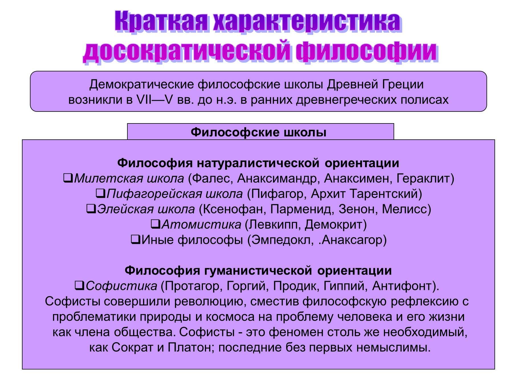 Схема характерные черты древневосточной деспотии
