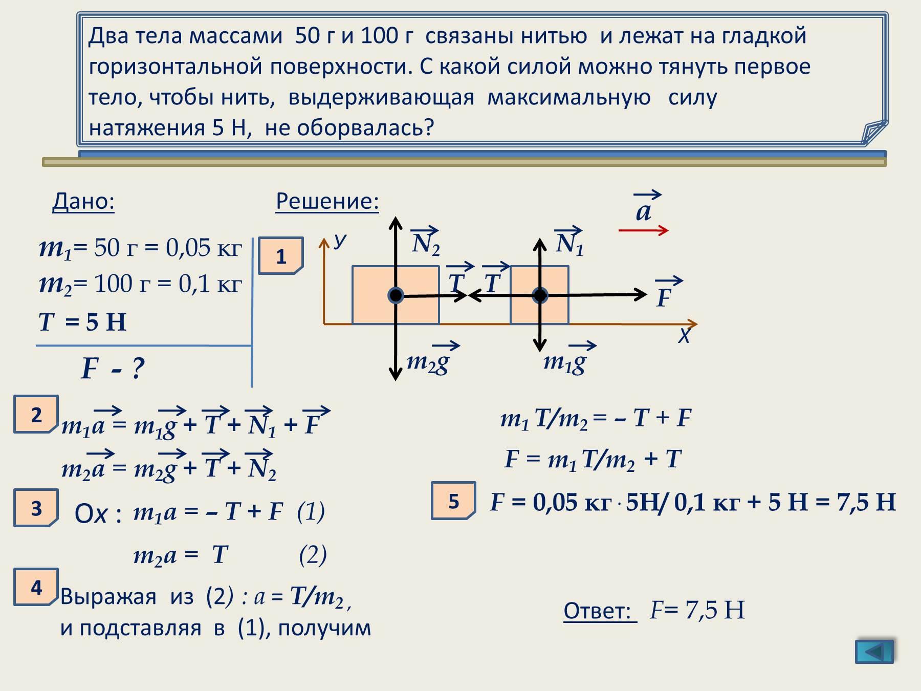h презентацию фотография физика