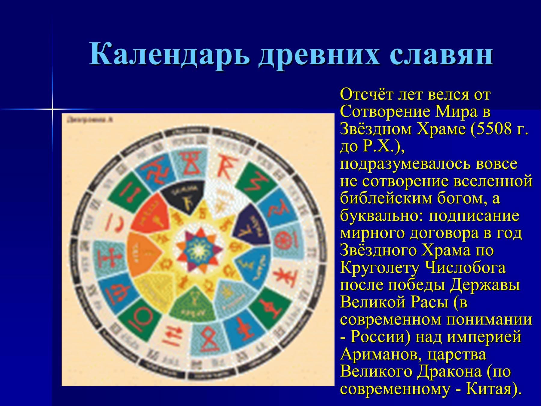 chto-takoe-kalendar-kak-on-poyavilsya