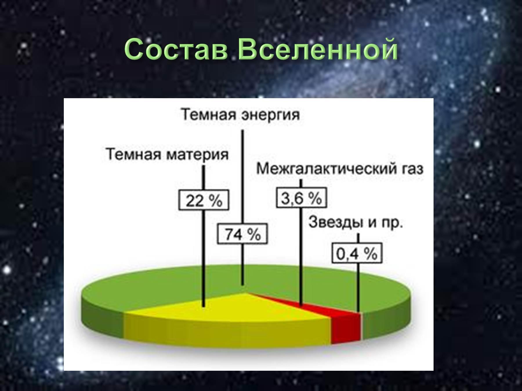 презентация на тему одисея