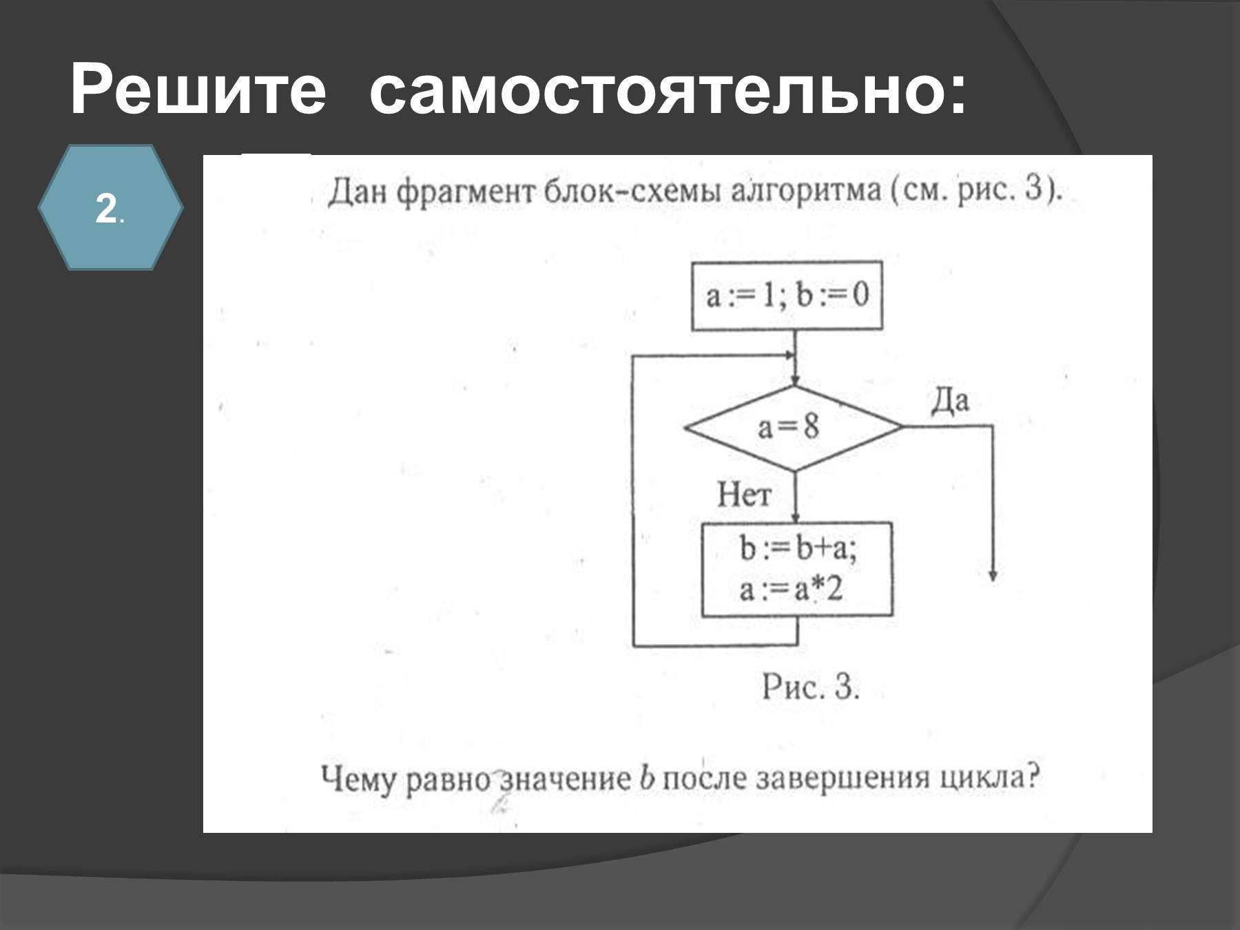 Алгоритм нахождения суммы чисел блок схема
