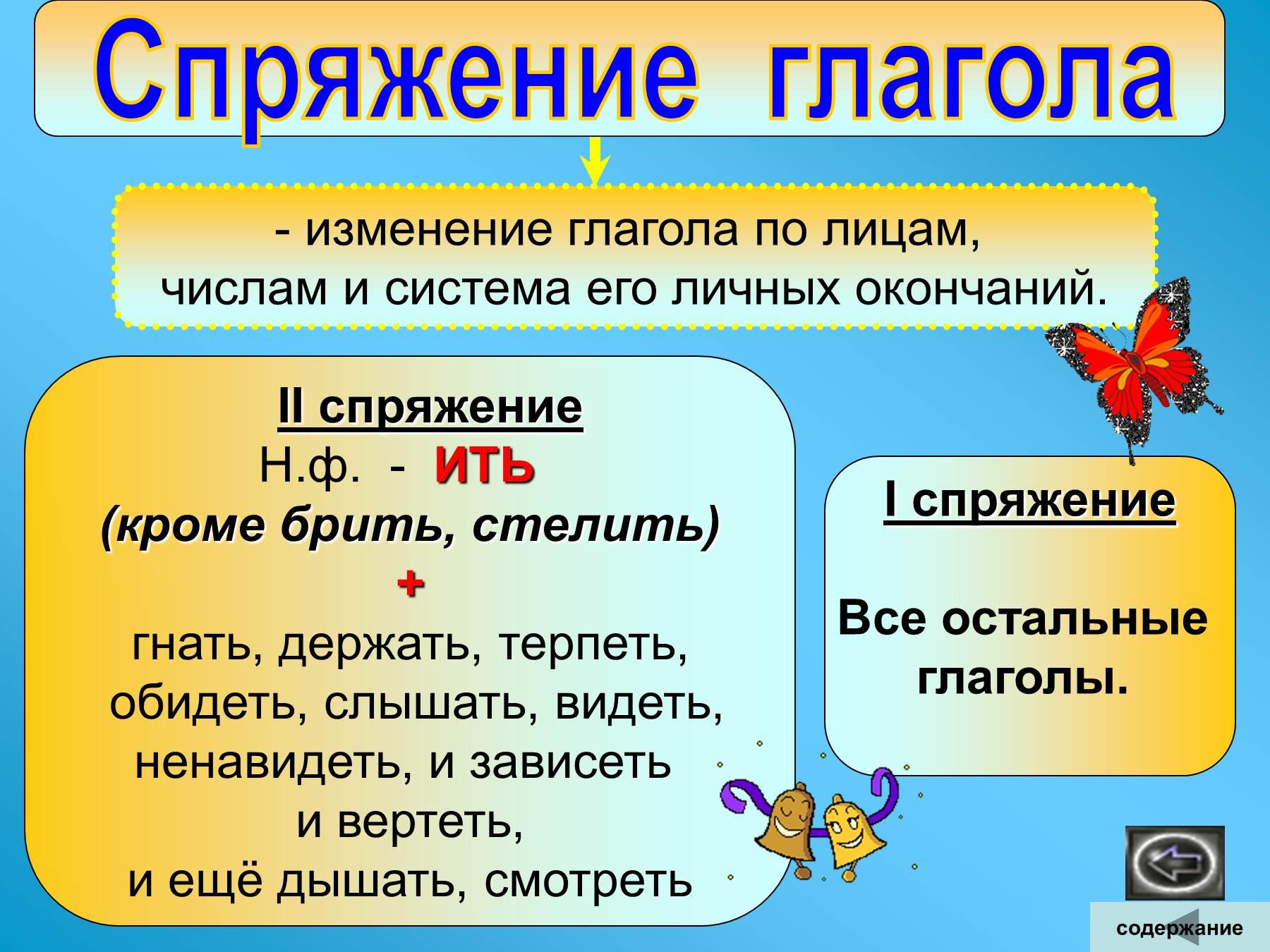 Спряжения глаголов в картинках
