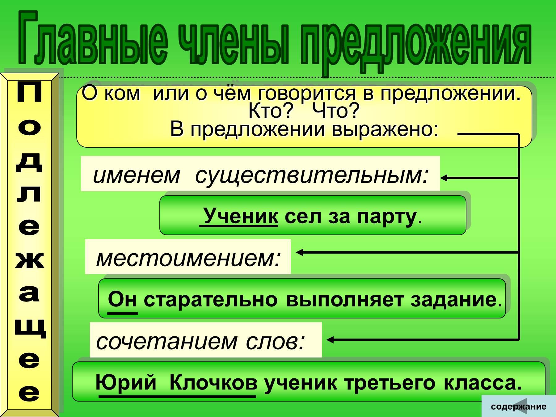 Главные члены в русском языке