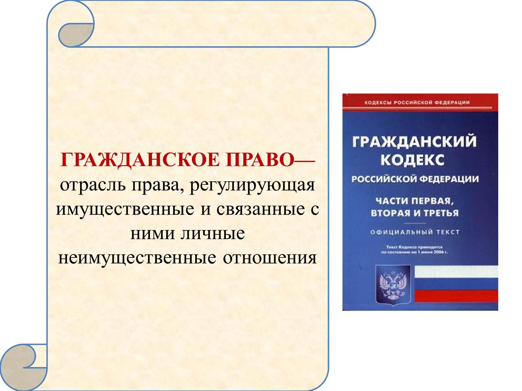 Особенности предмета и метода гражданско-правового регулирования схема