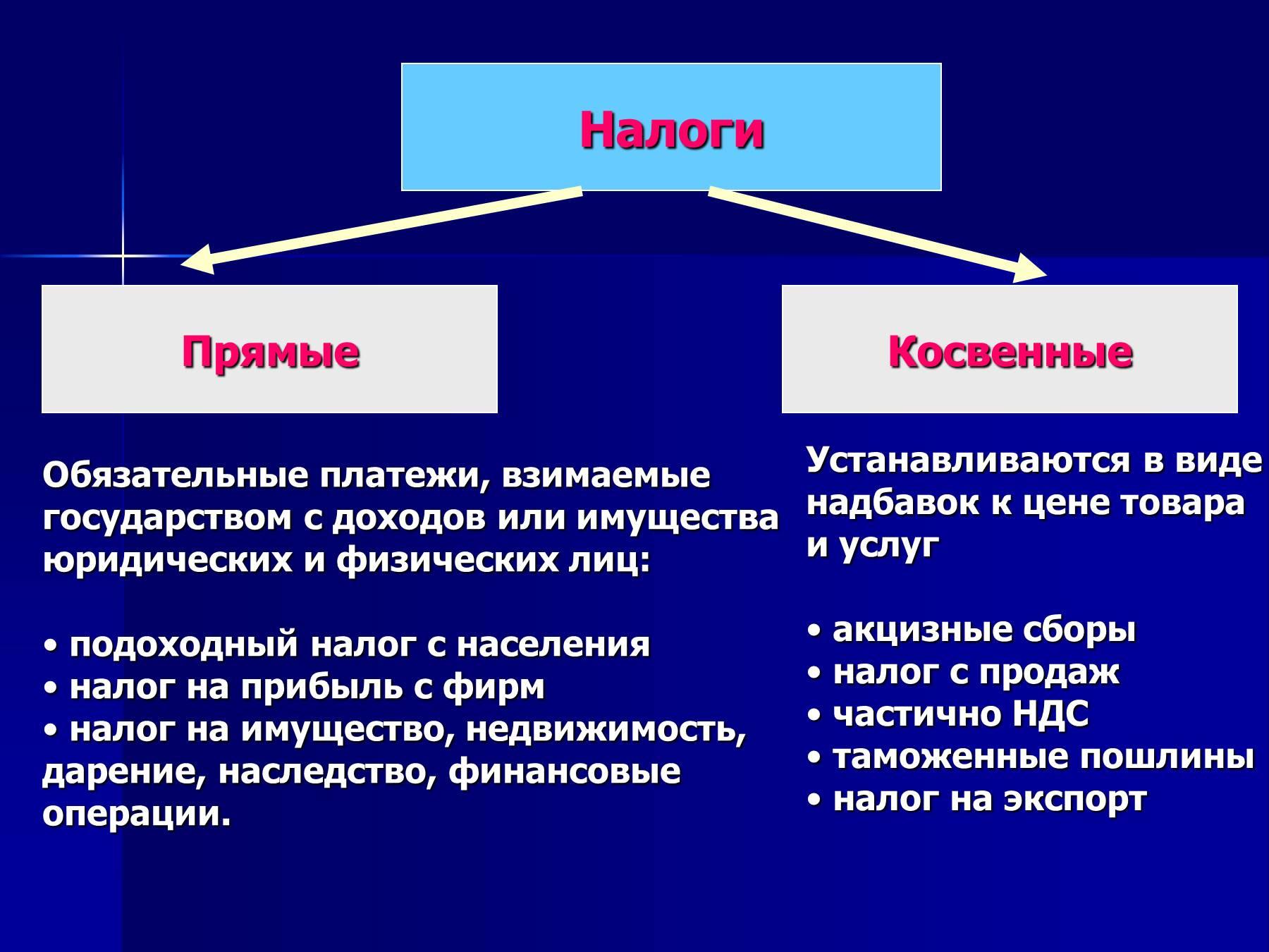 Налог на прибыль прямой пенсионный фонд россии кбк на 2017 год