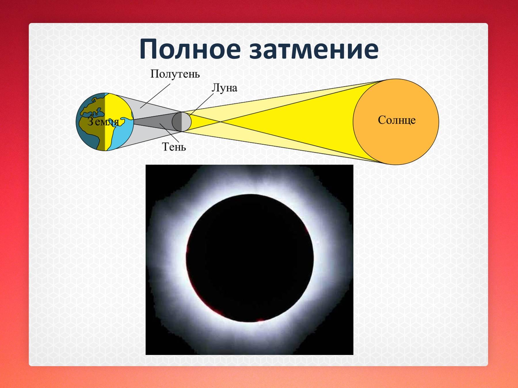 Как наблюдать затмение - wikiHow 31