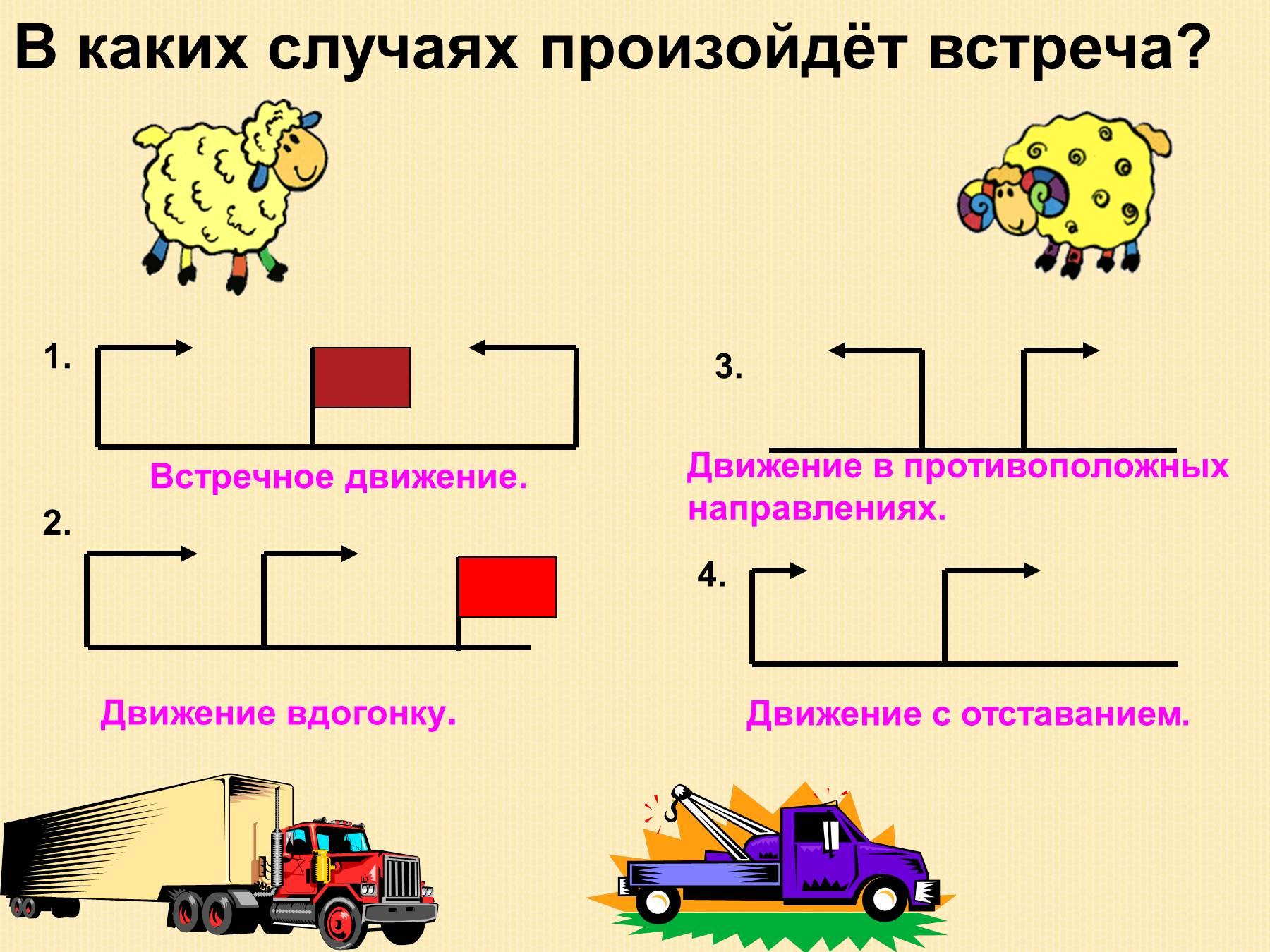 Решение задач вдогонку 4 класс