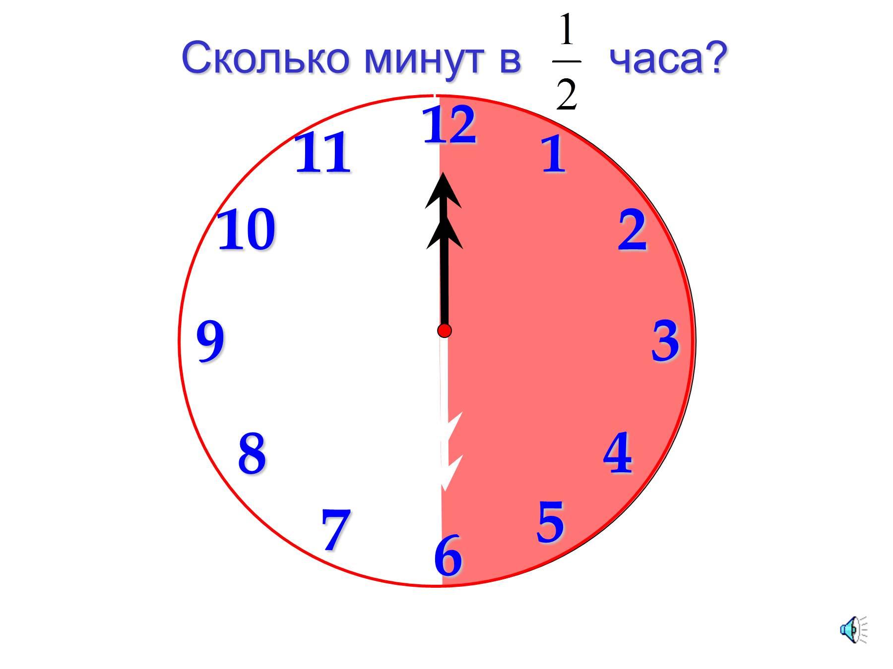 Продолжительность суток - сколько частей, часов, минут и секунд
