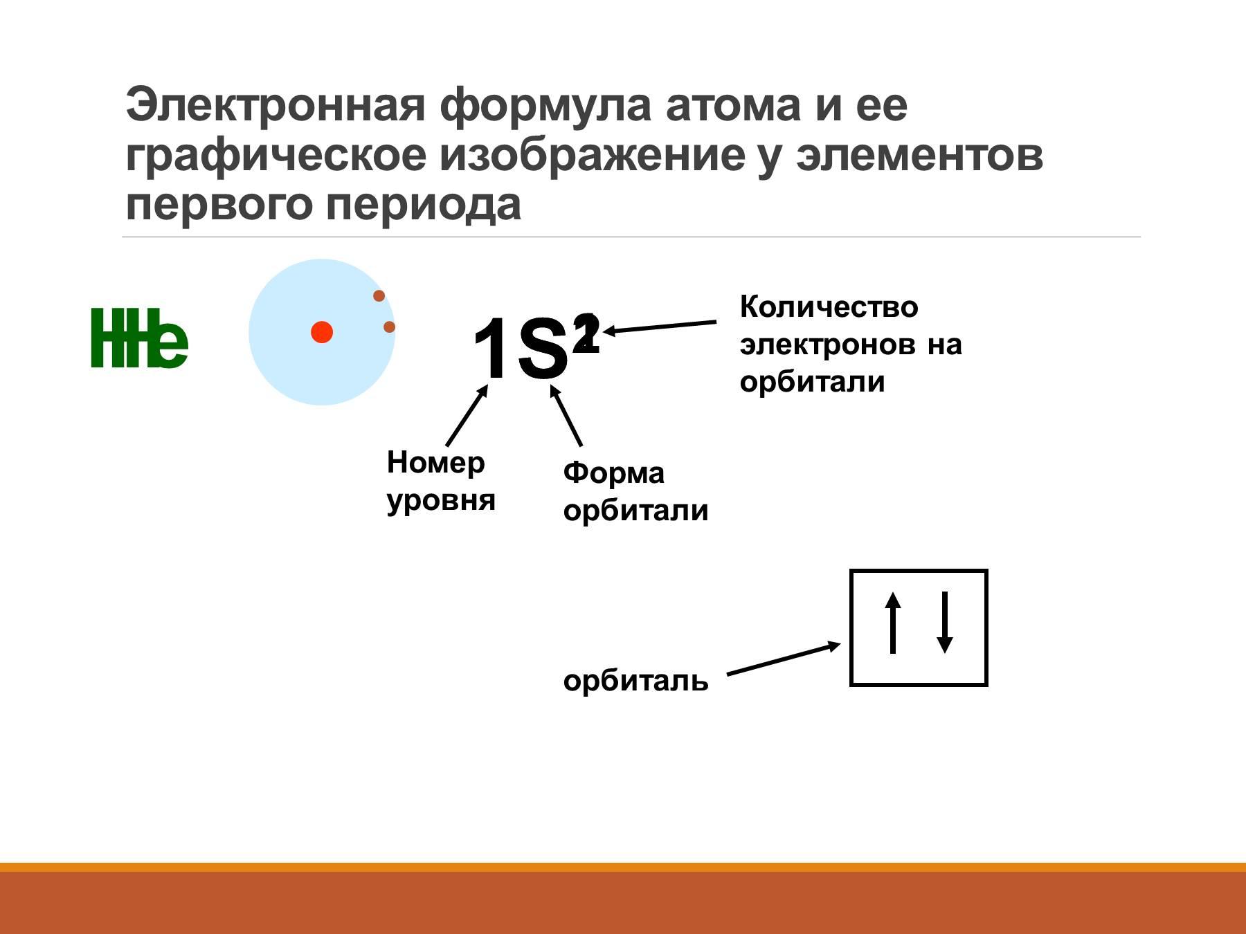 Схема строения атома кислорода подчеркните валентные электроны