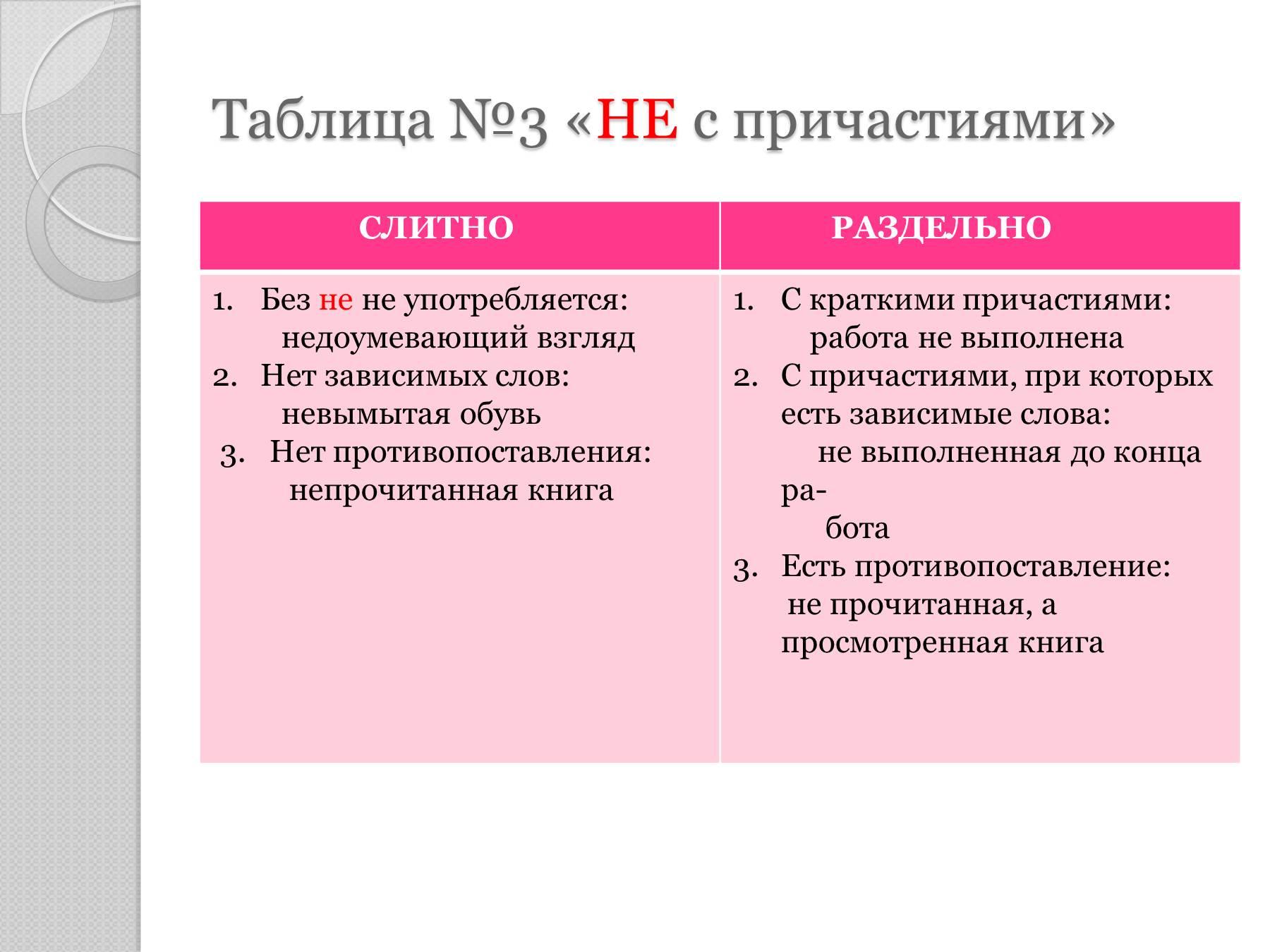 МЕГАТОН ФААМ -1 от Невотон как 31