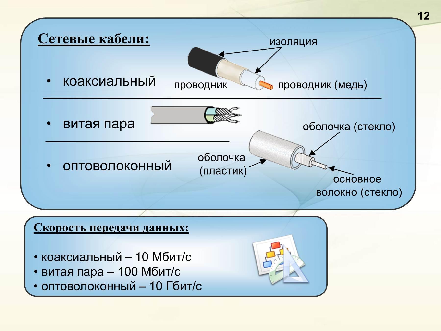 Оптический в коаксиальный схема