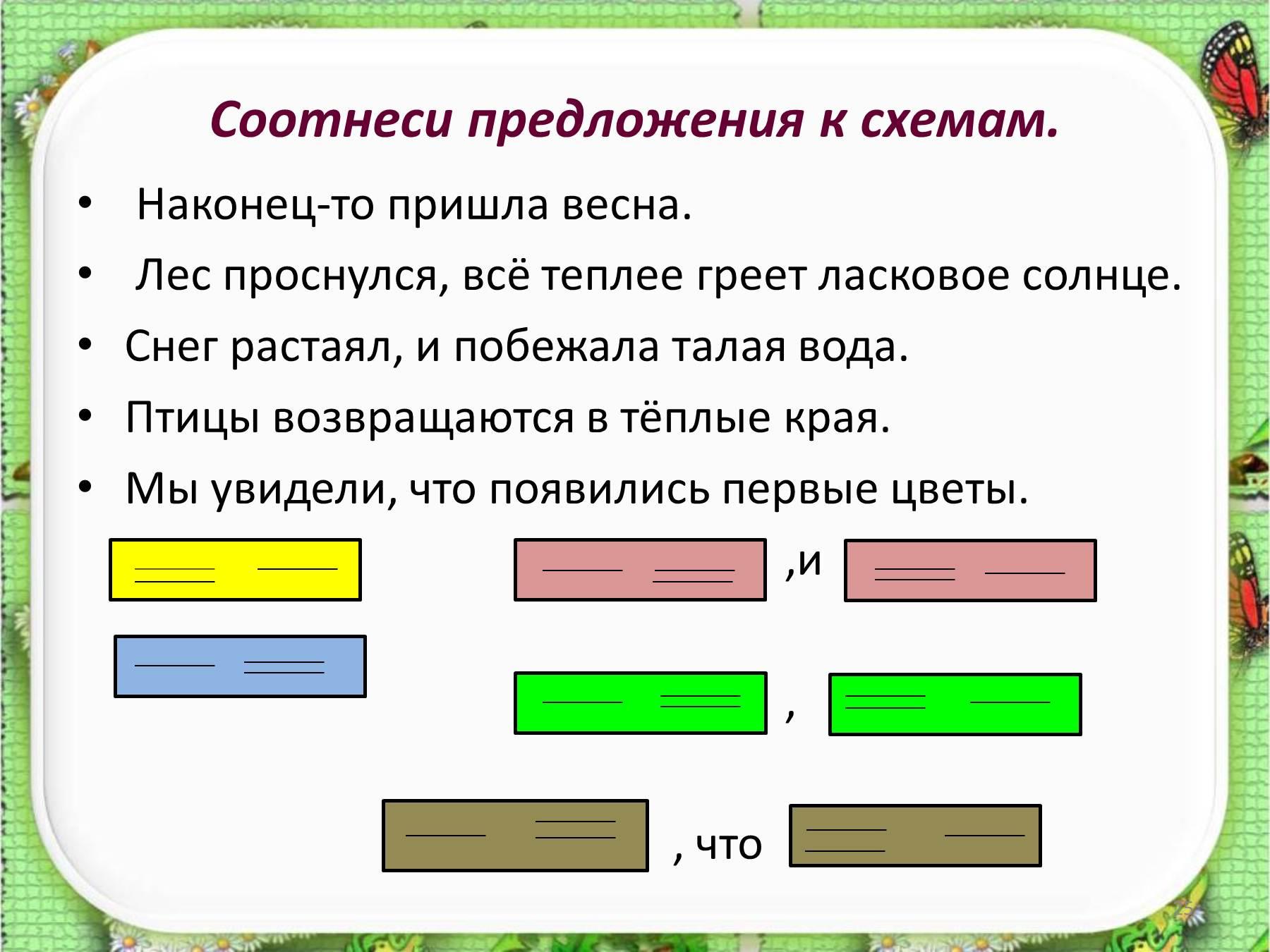 презентация к уроку сложноподчиненное предложение