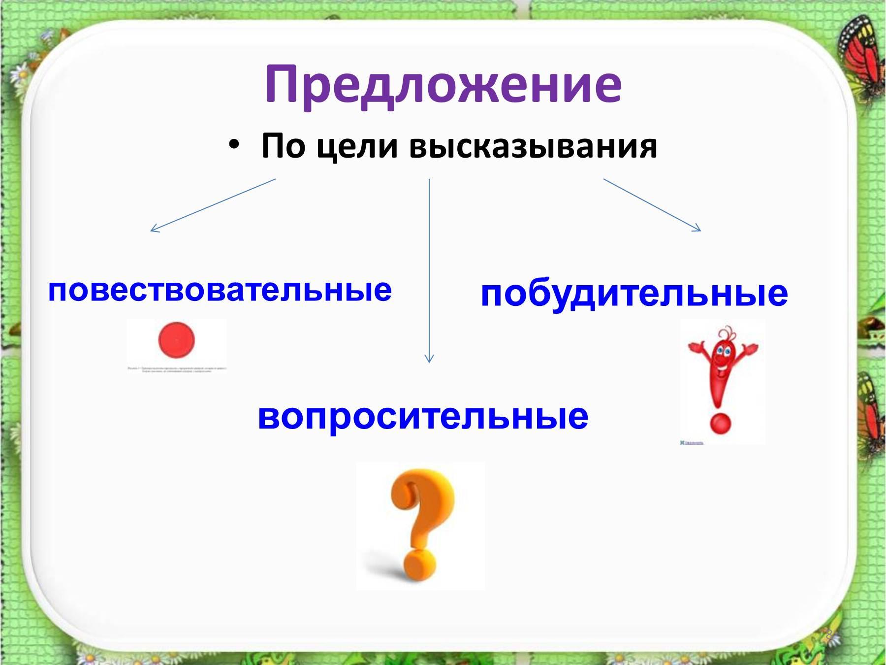 Схемы предложения в русском языке примеры 1 класс школа россии