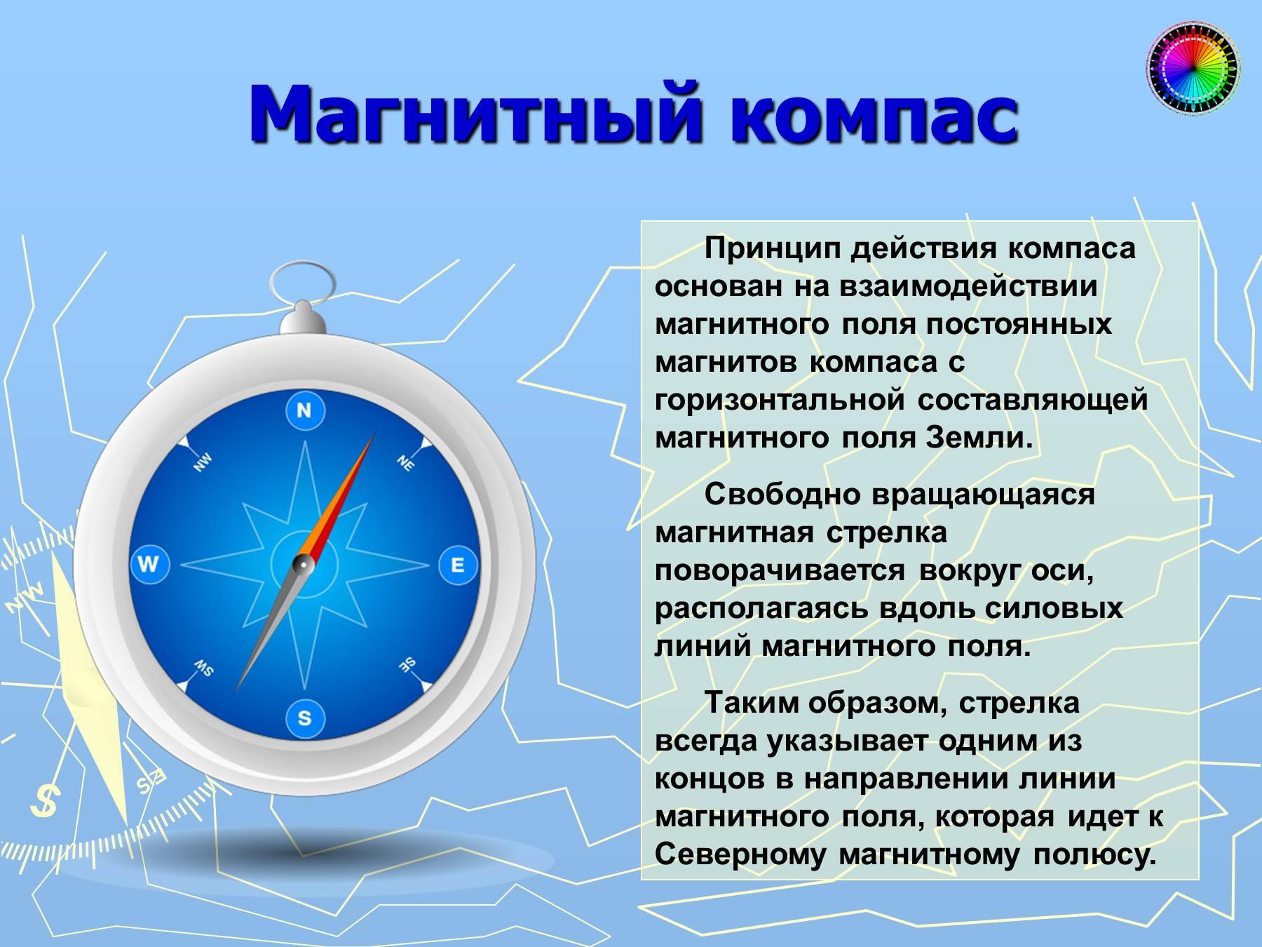 Поздравление компас