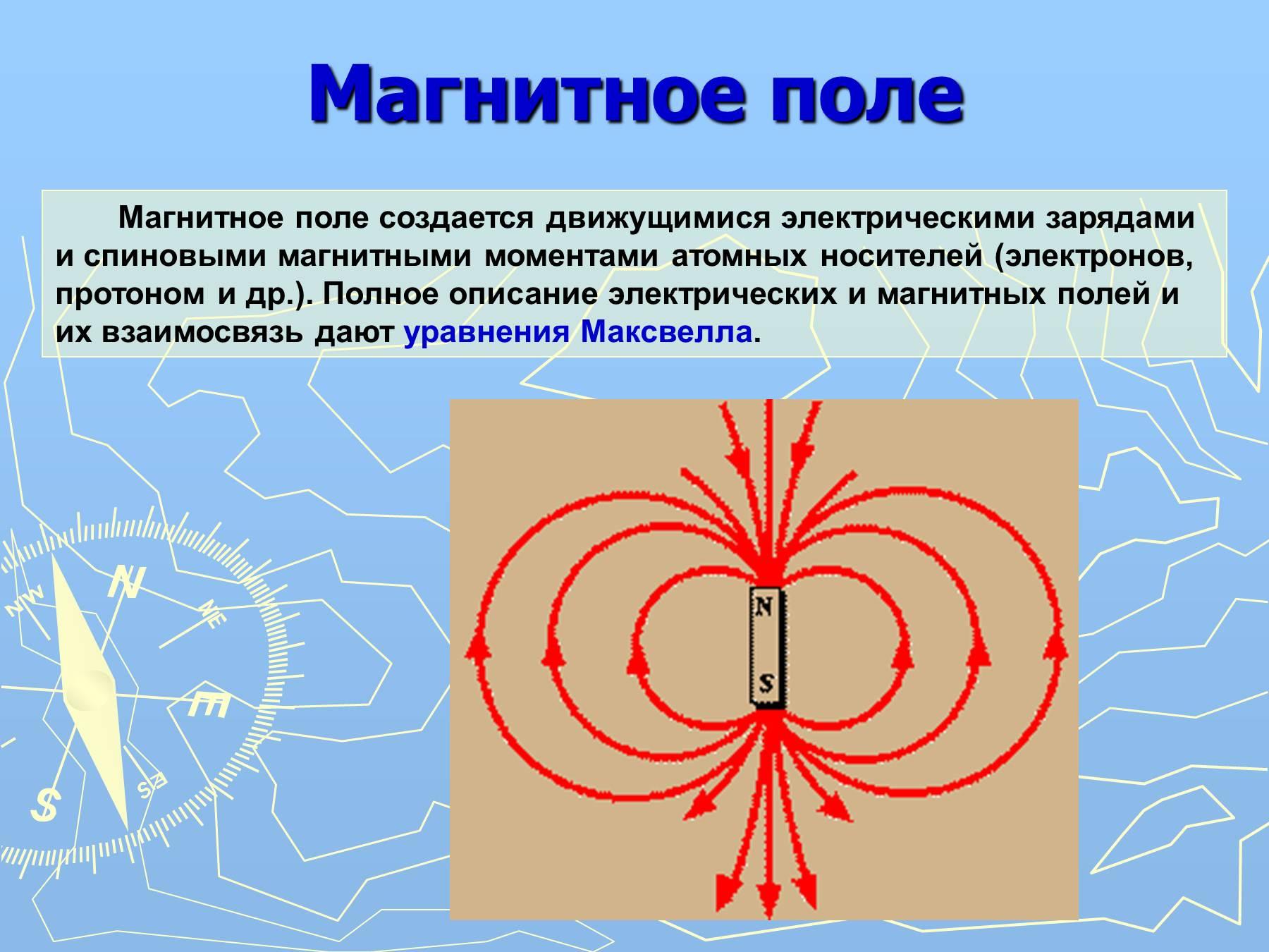 телефоны, магнитное поле создается направленным движением электронов дают широкий
