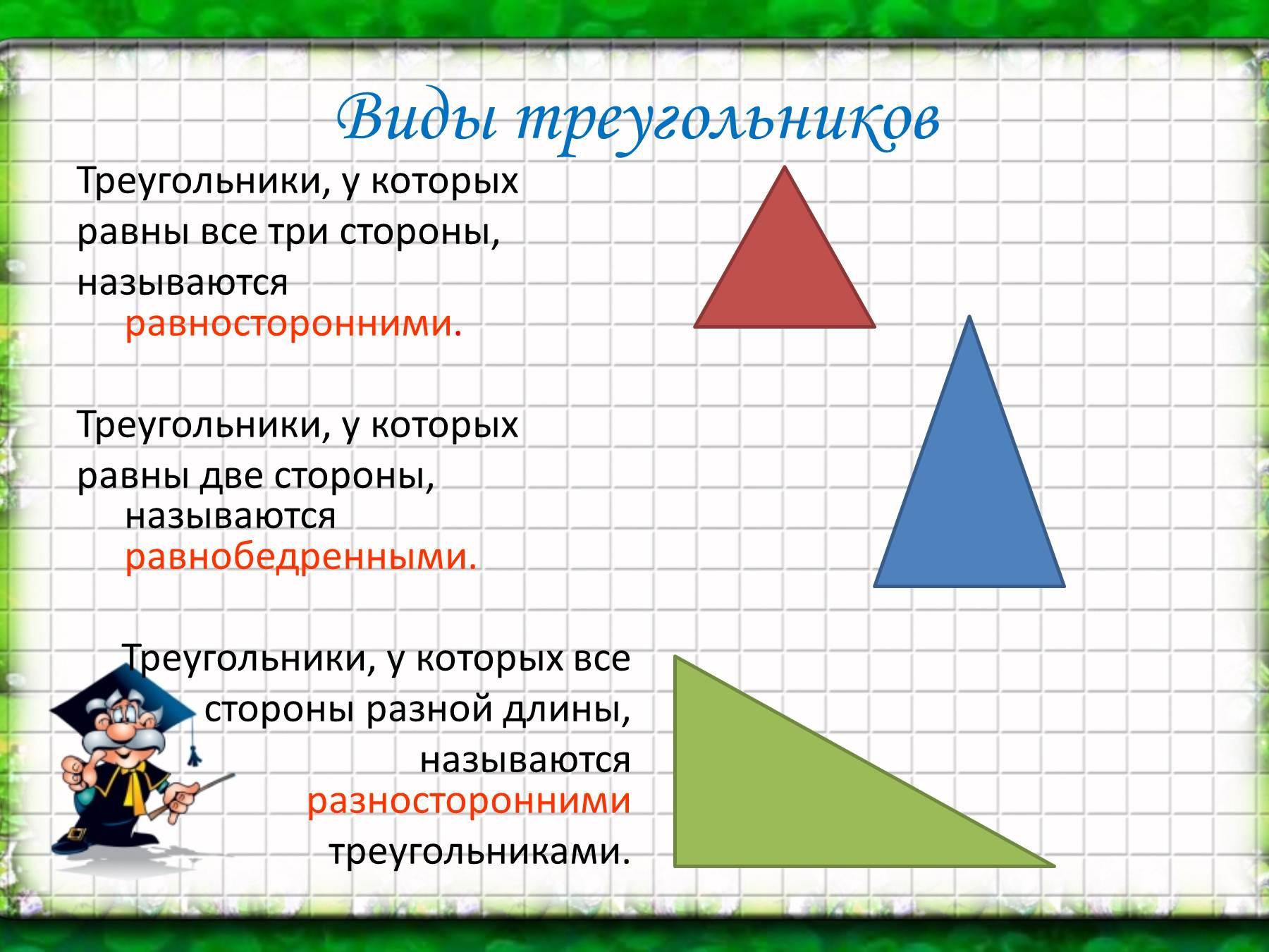 треугольники разного вида картинки
