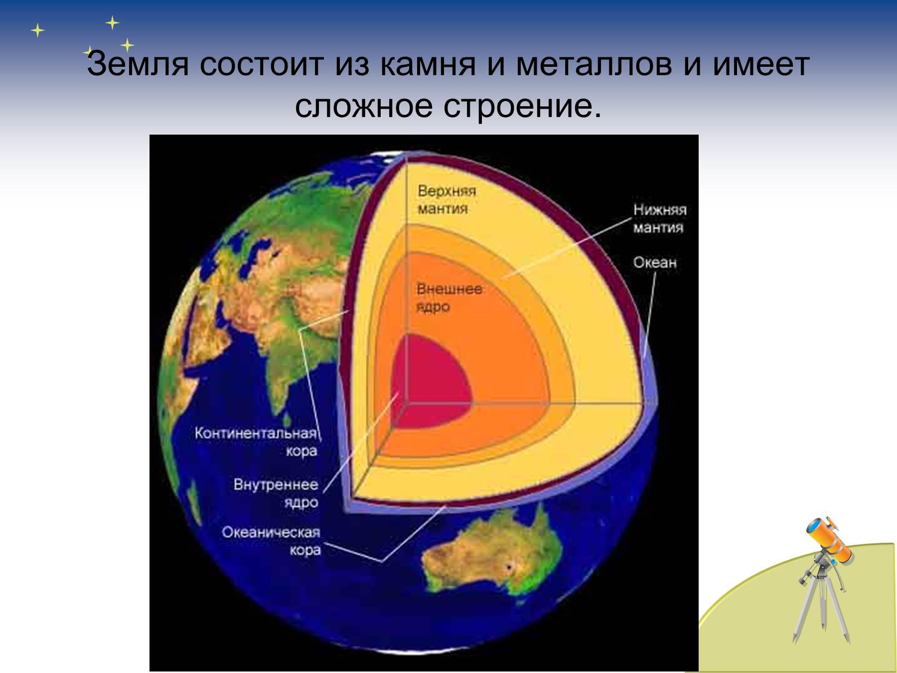 Строение земли картинки 4