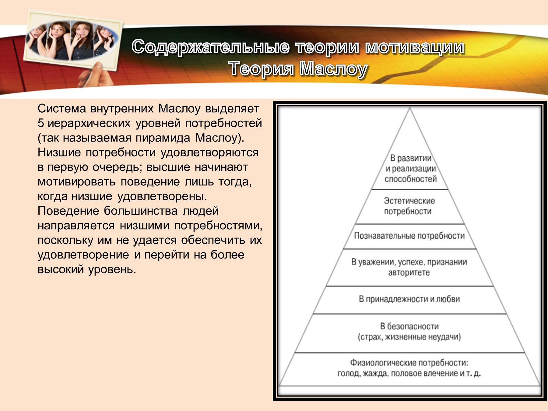 Подопригора М.Г. Организационное поведение: Мотивация ...