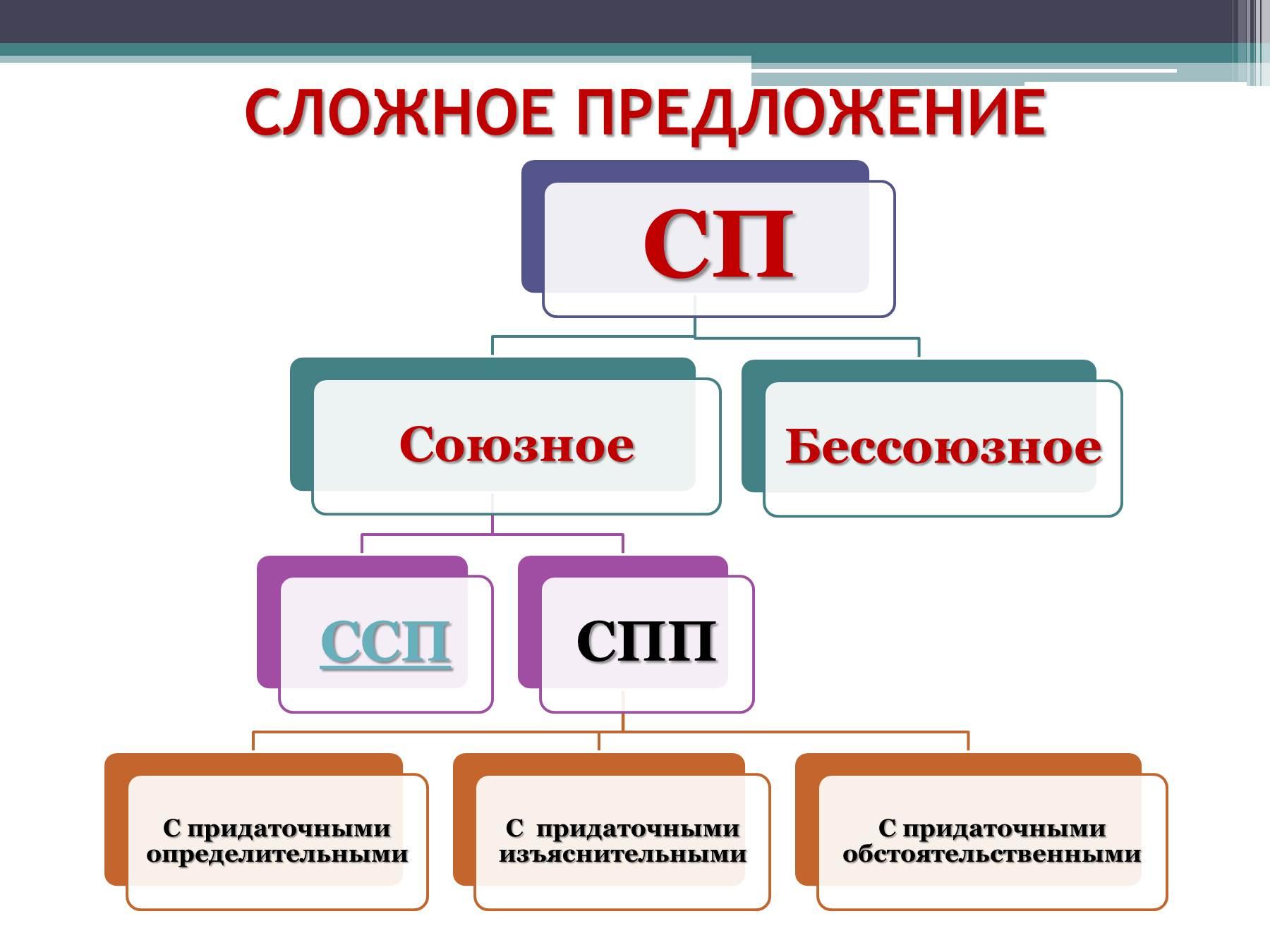 Схема подключения тсм 1199