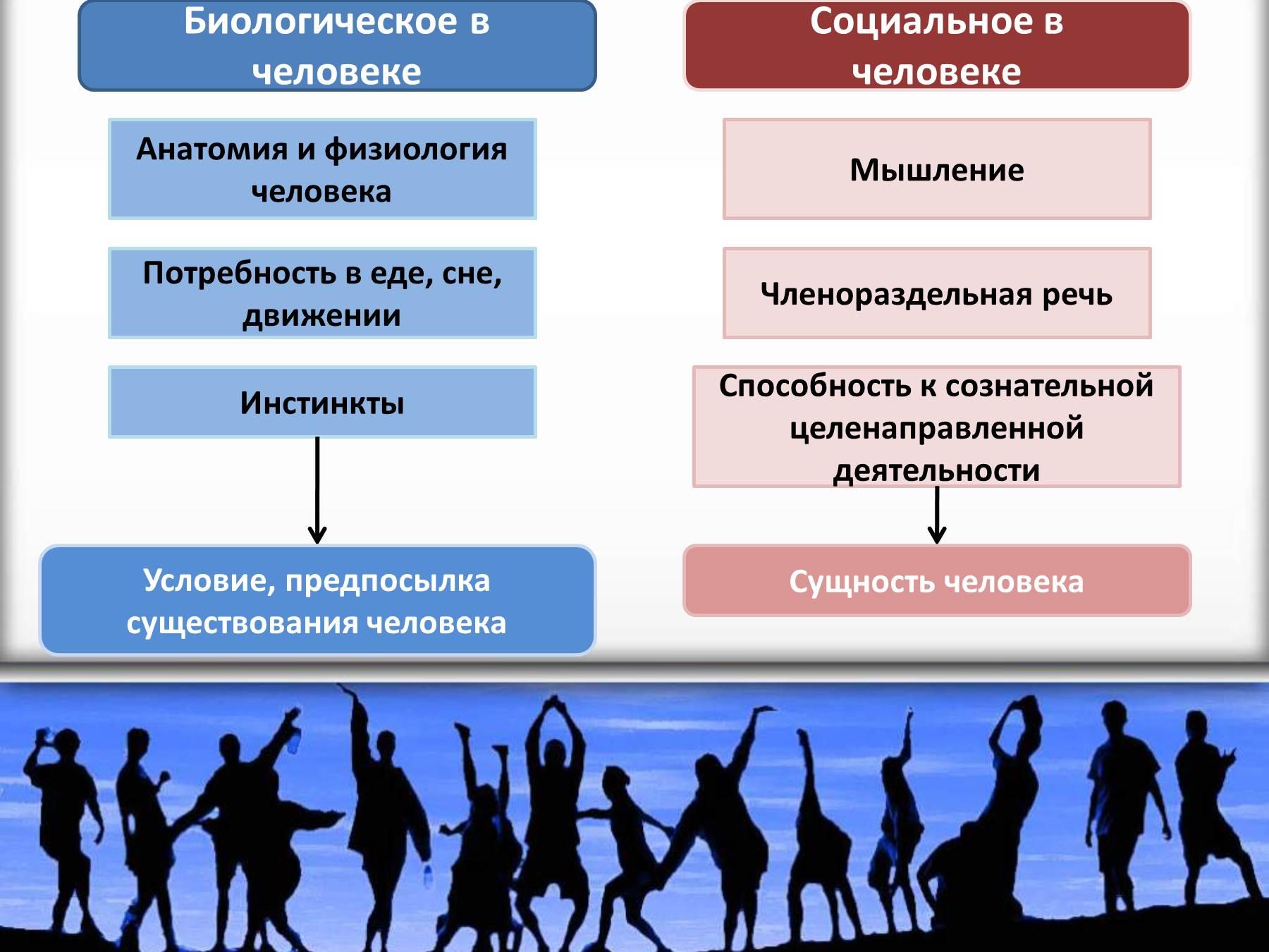 Социальная мобильность отражает изменение человеком статуса