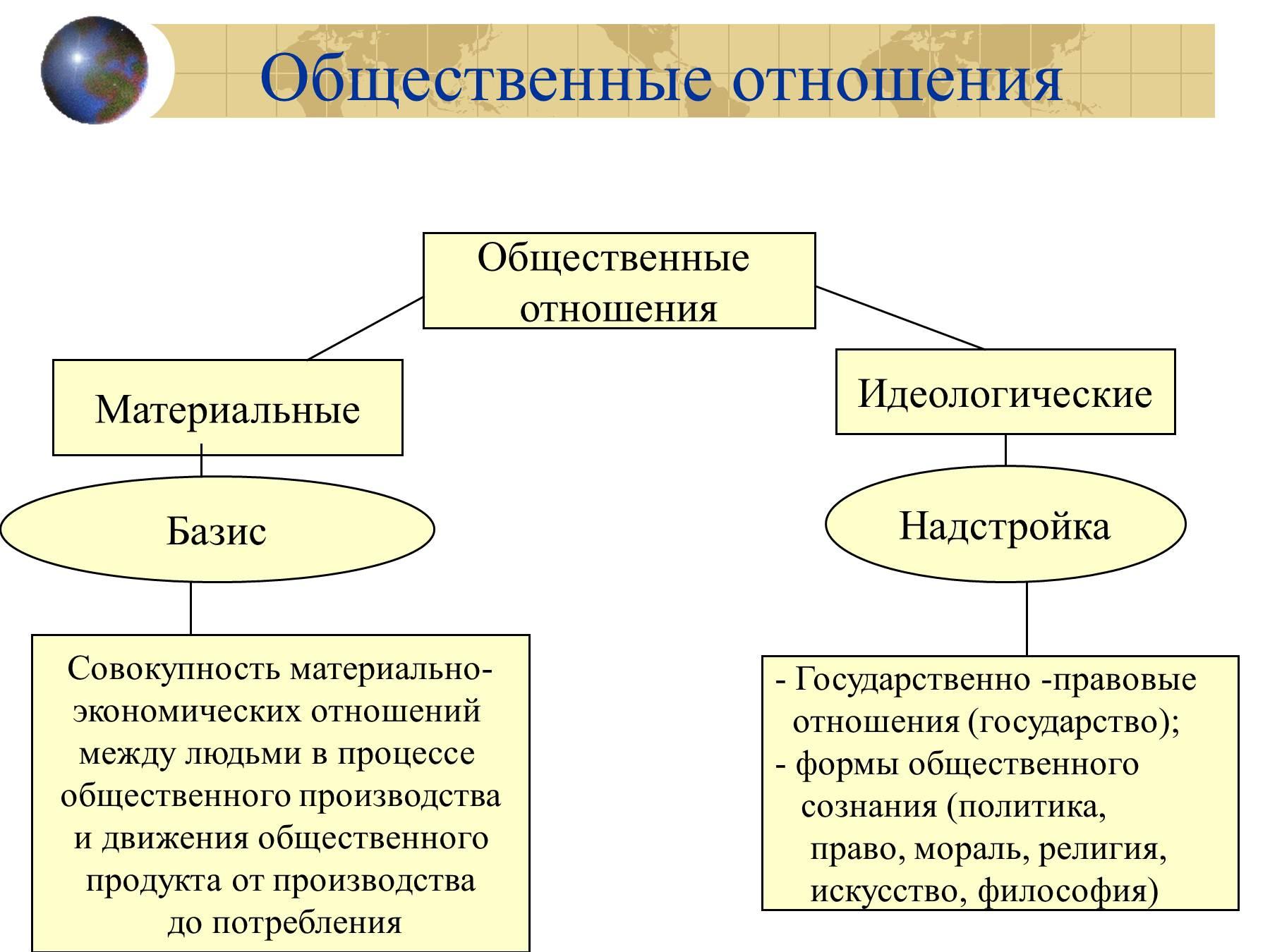Правовой статус личности в современных условиях тгп