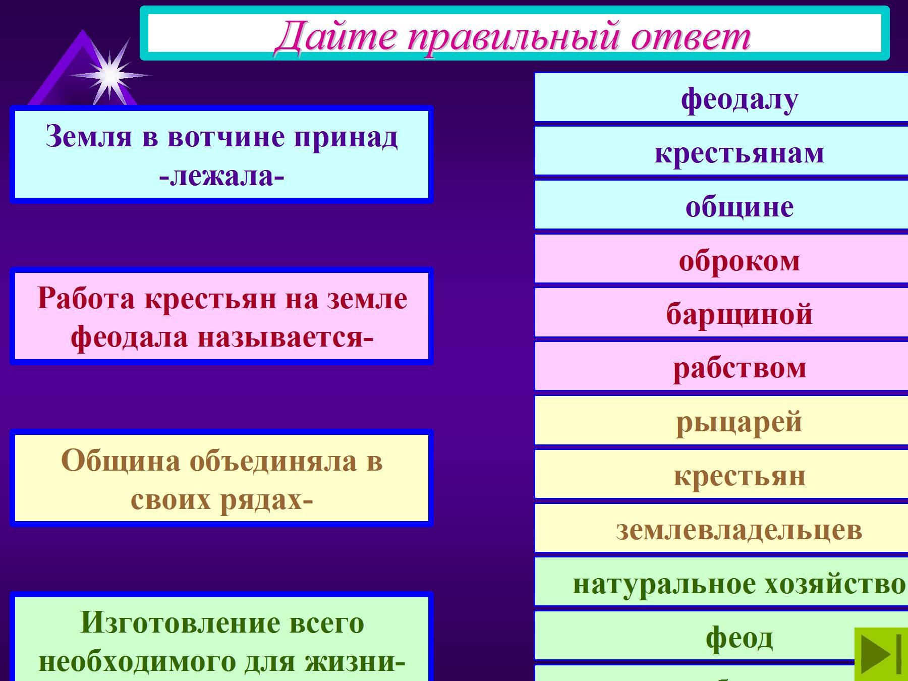 Схема управления при карле в