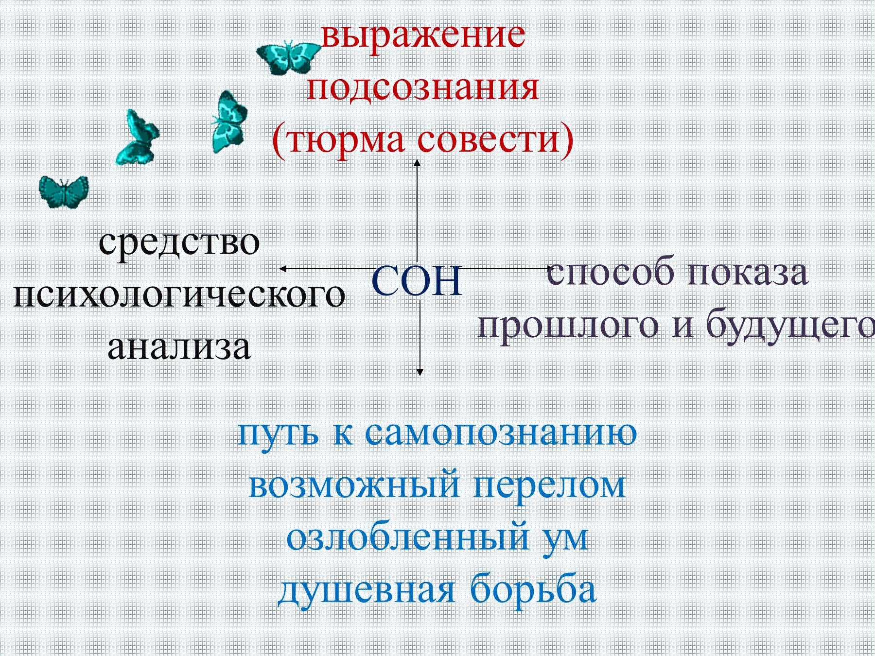 ghtcnegkybt b yfrfpfybt презентация