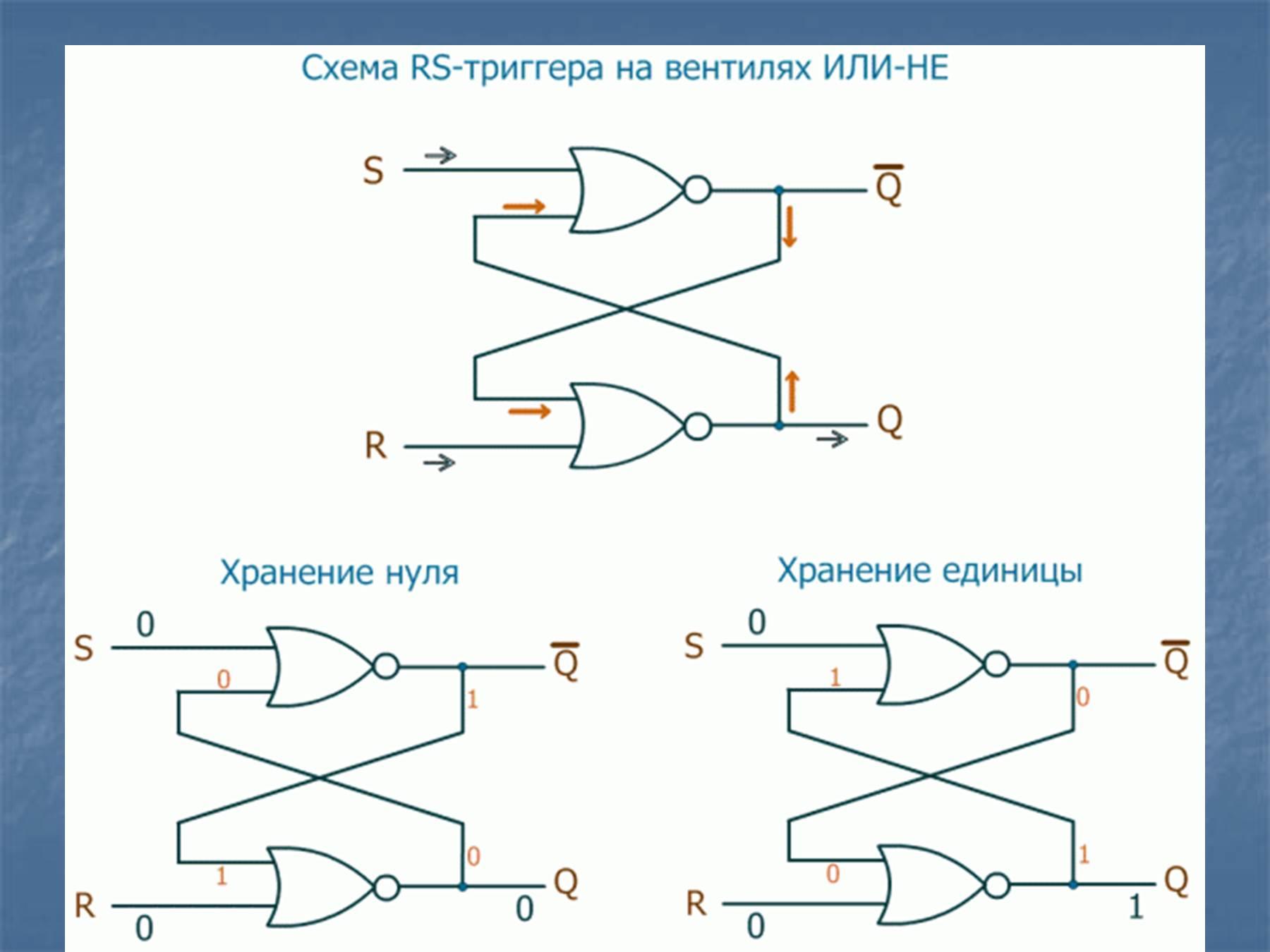 Принцип работы схемы триггера