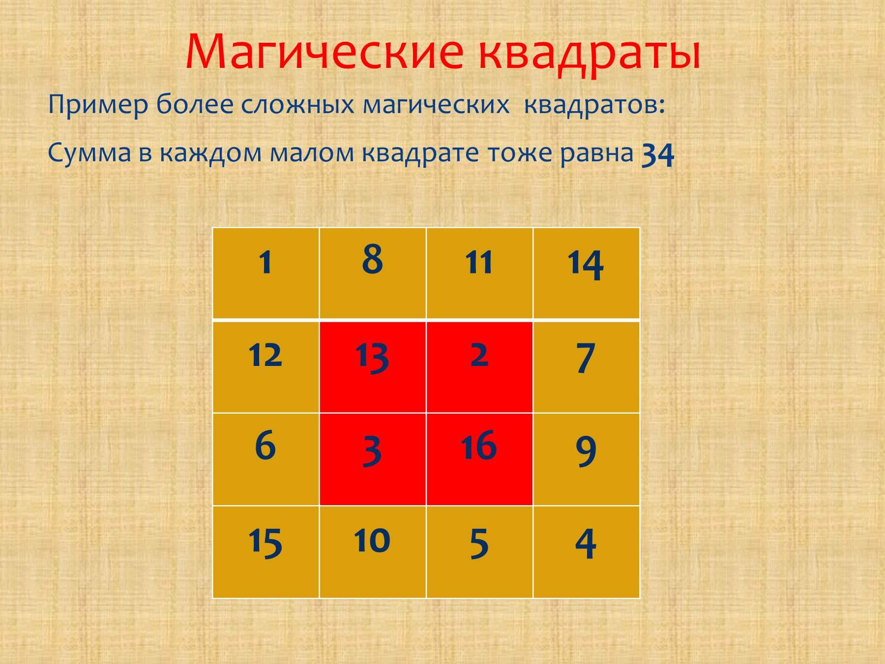Фото игры волшебный квадрат