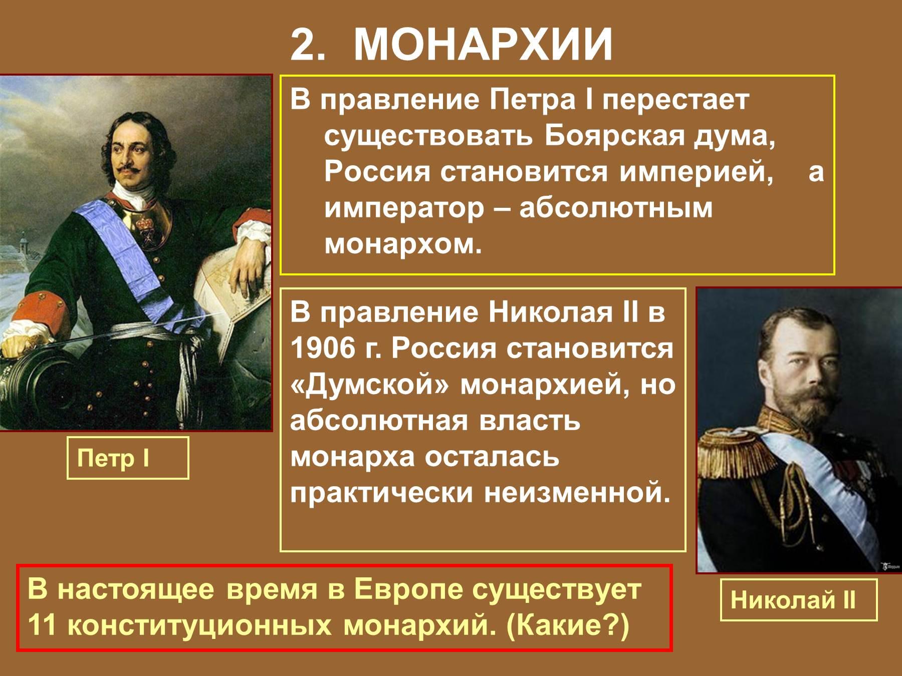 Становление абсолютизма в россии схема