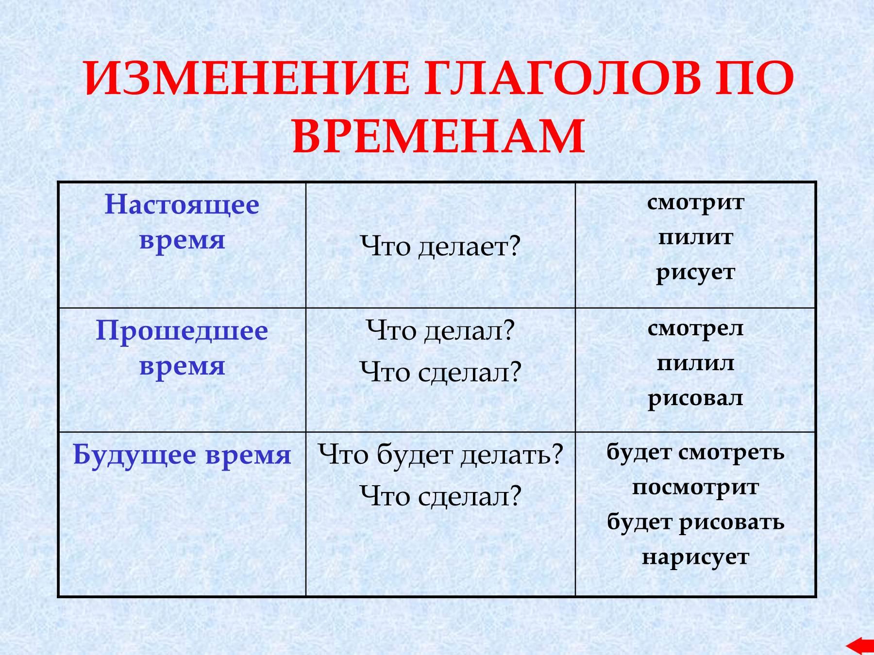 Почему глаголы названы исключениями