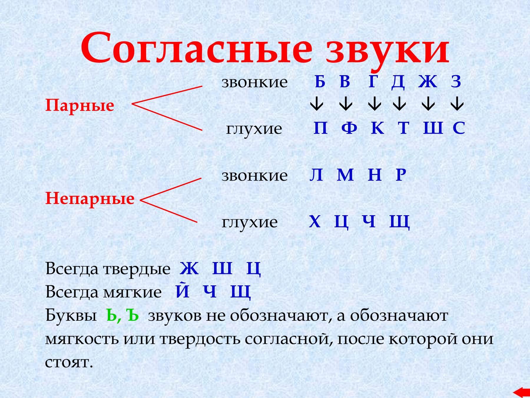 Твердые и мягкие согласные звуки 1 класс: таблица, правило 9