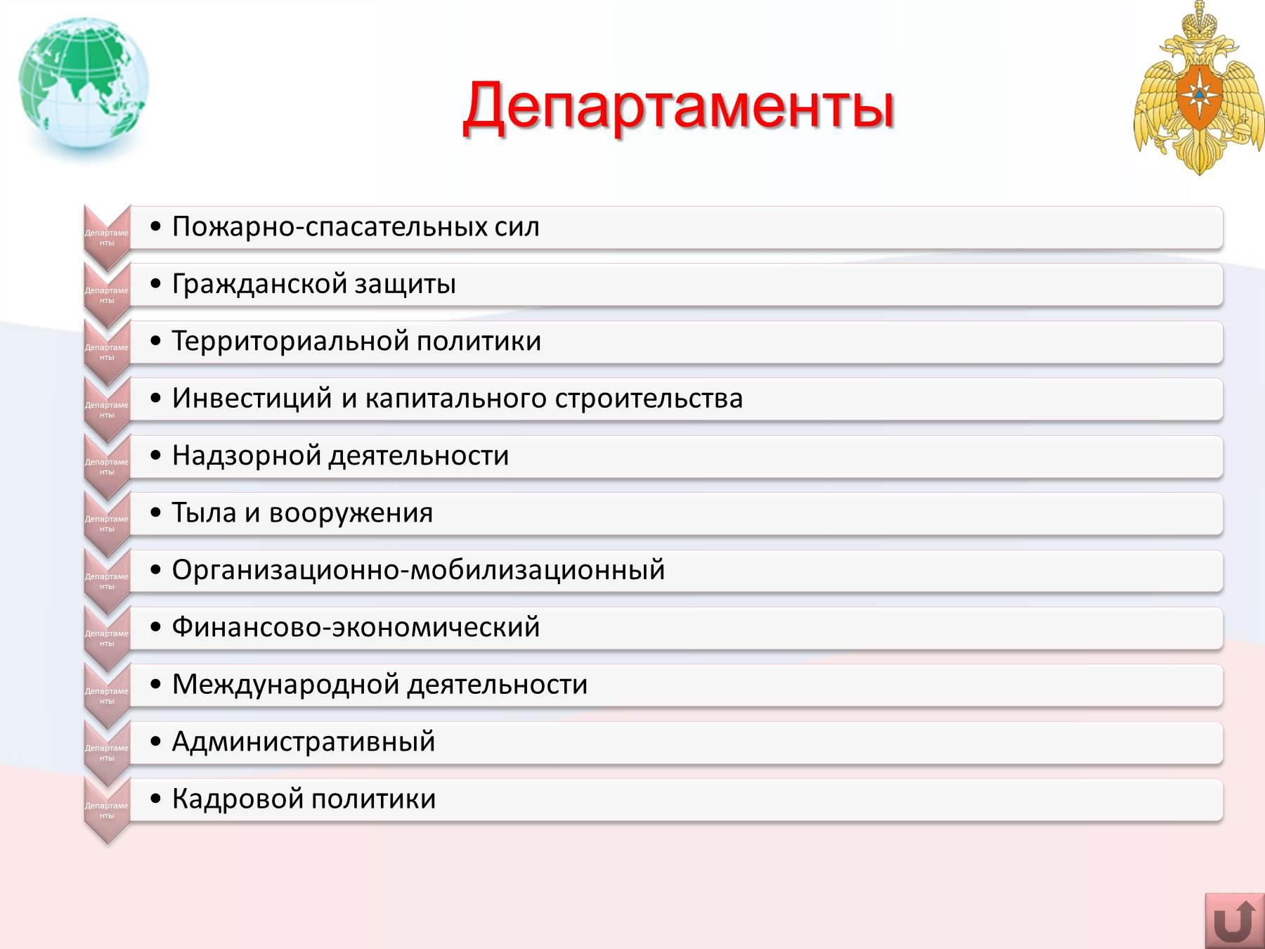 Скачать презентации на тему мчс россии
