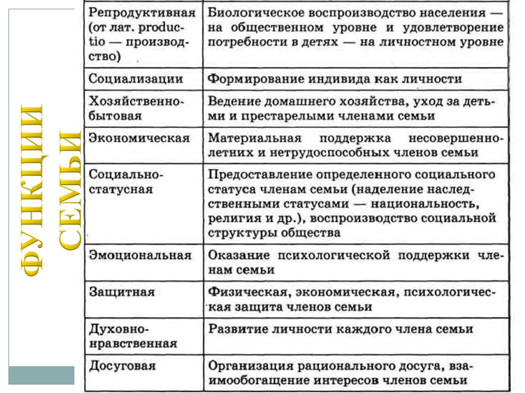 ponyatie-netrudosposobnosti-chlena-semi