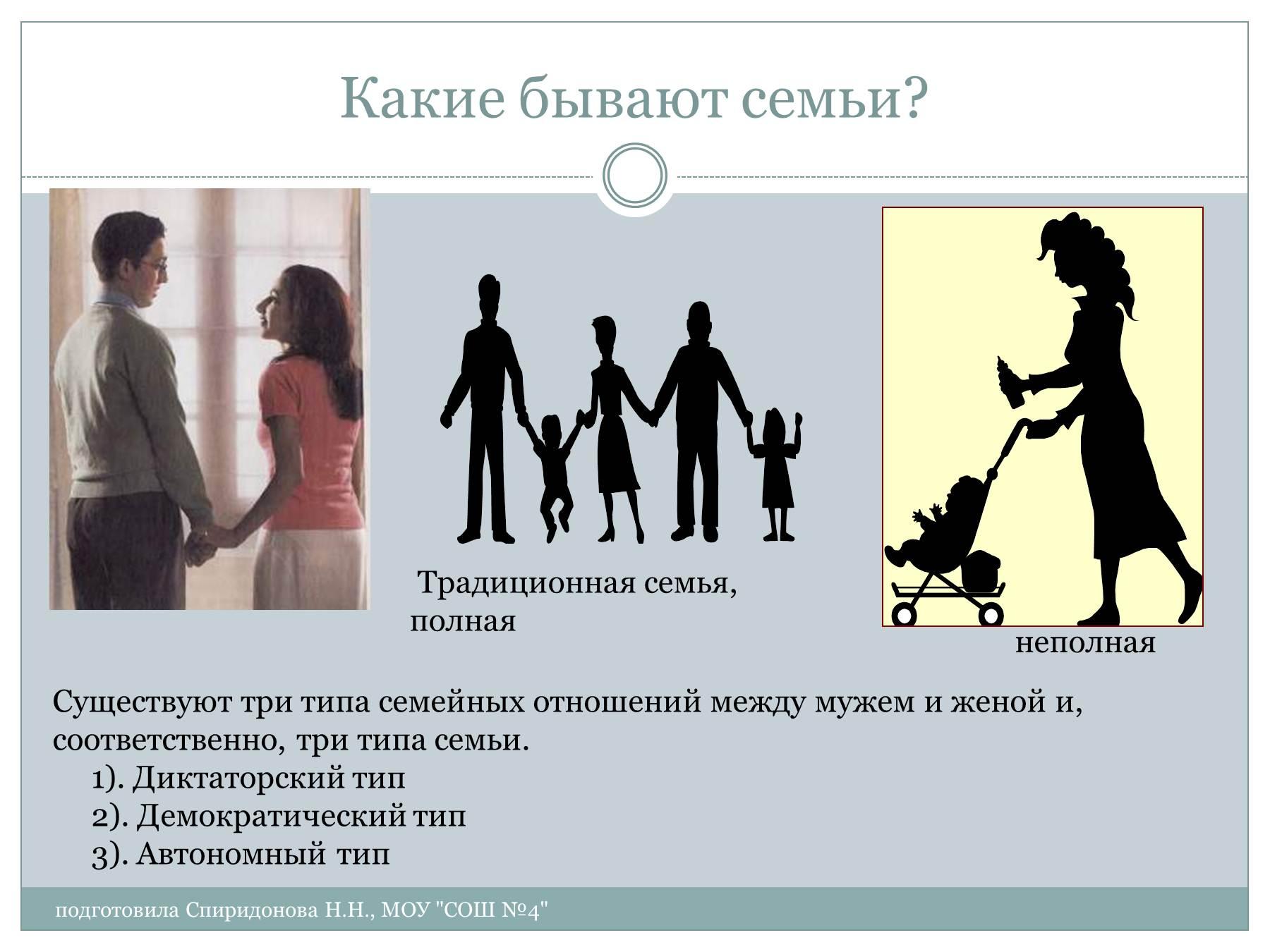 Раздался определение члена семьи