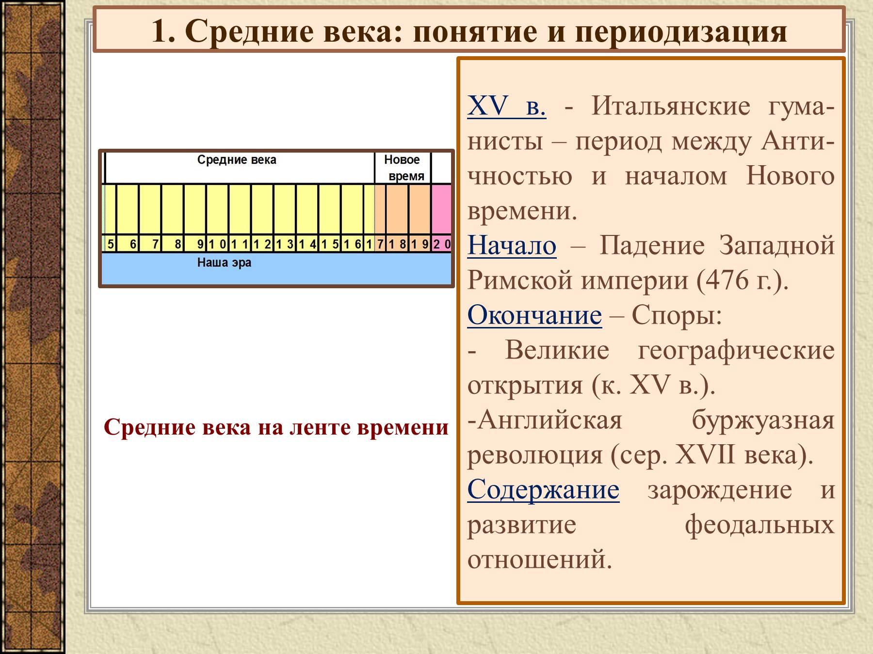 Схема периоды нового времени