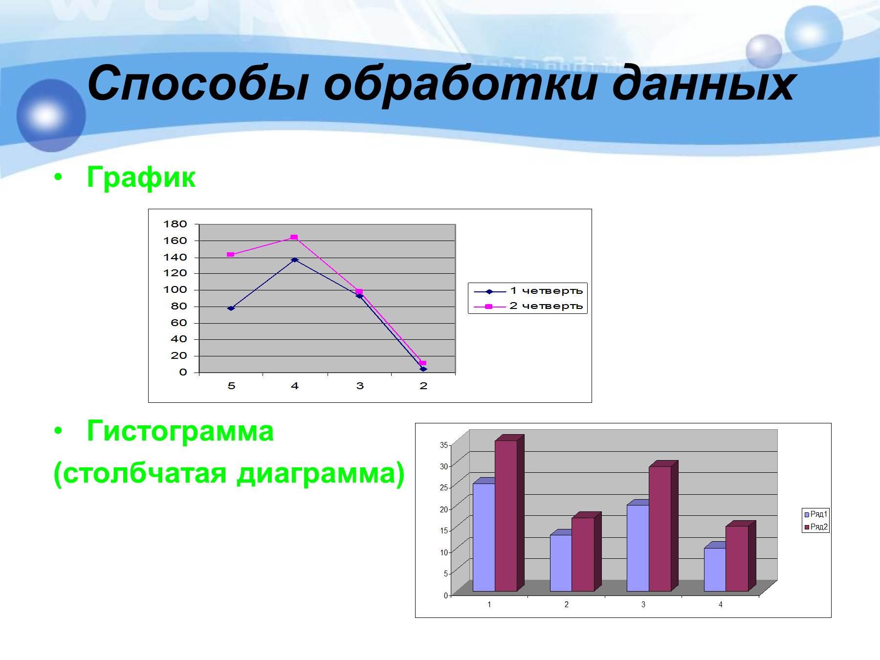 сложение столбиком презентация 3 класс