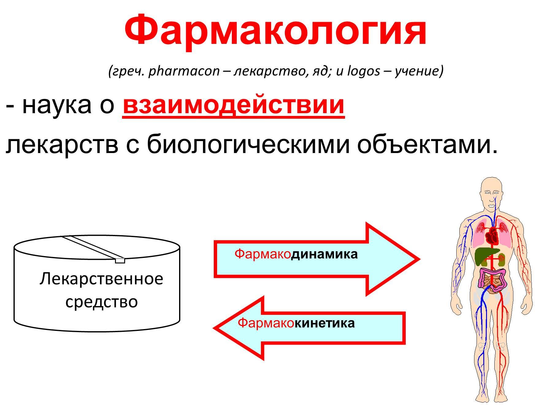 Фармакология в рисунках и схемах