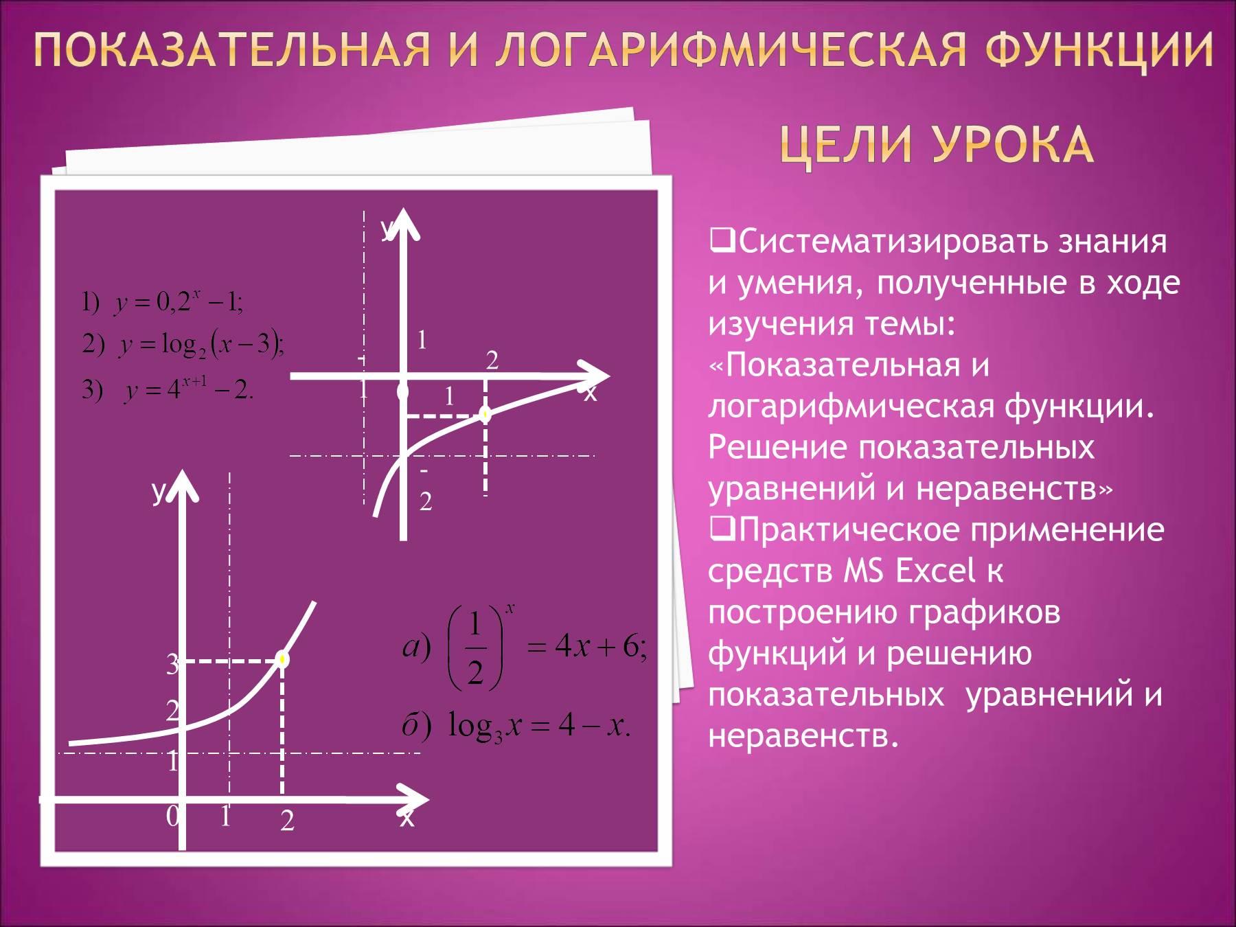 графики и свойства показательная функция