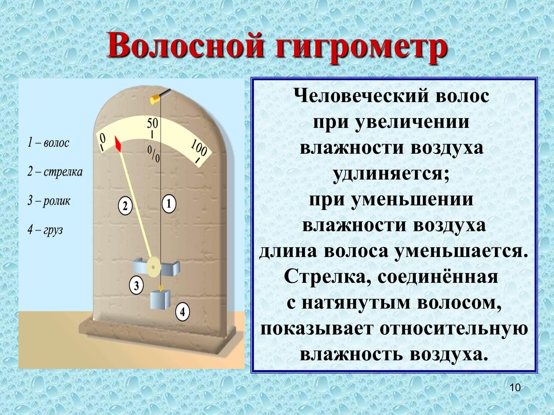 Два недорогих гигрометра - измерение влажности воздуха в 31
