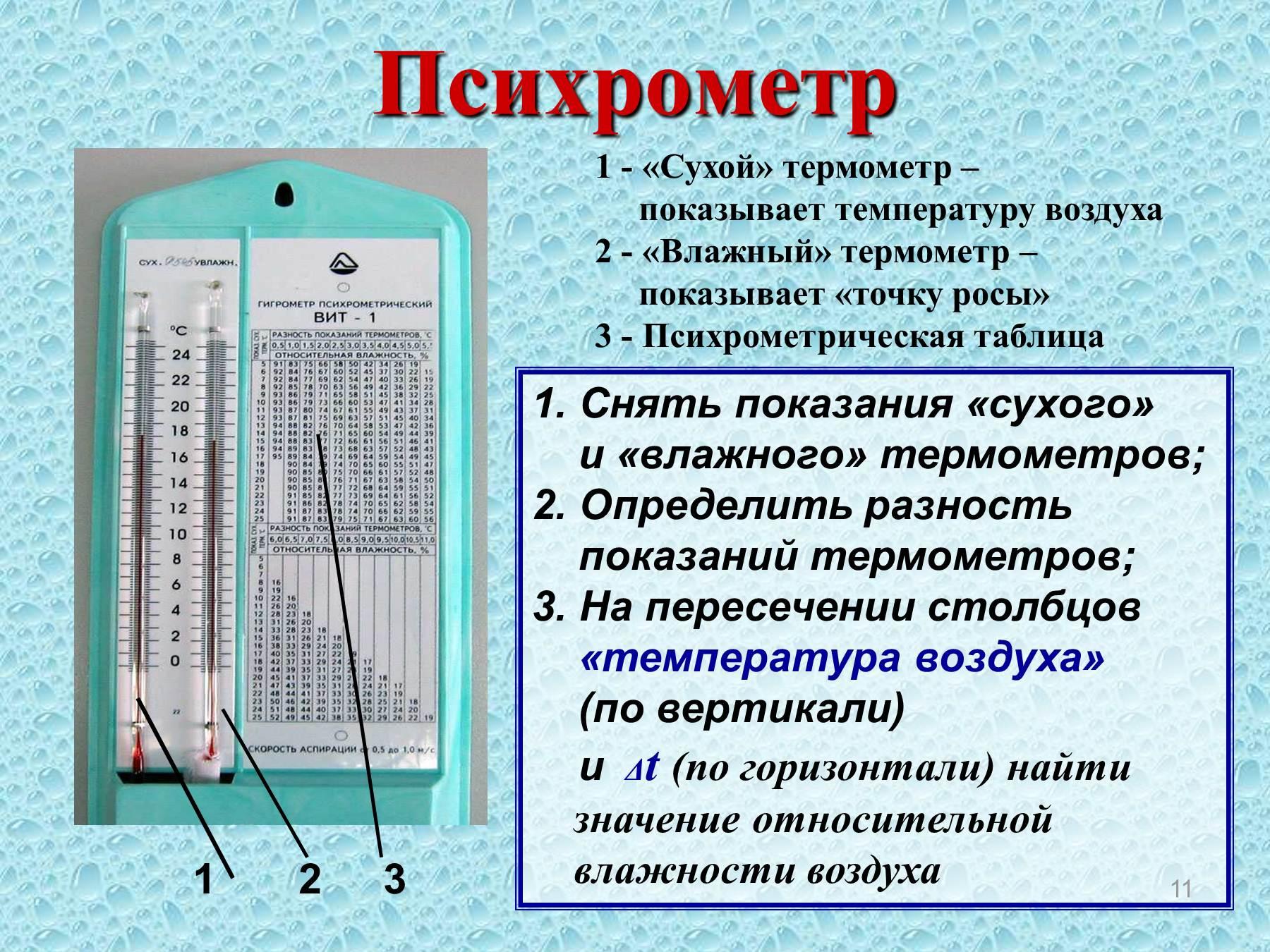 Два недорогих гигрометра - измерение влажности воздуха в 43