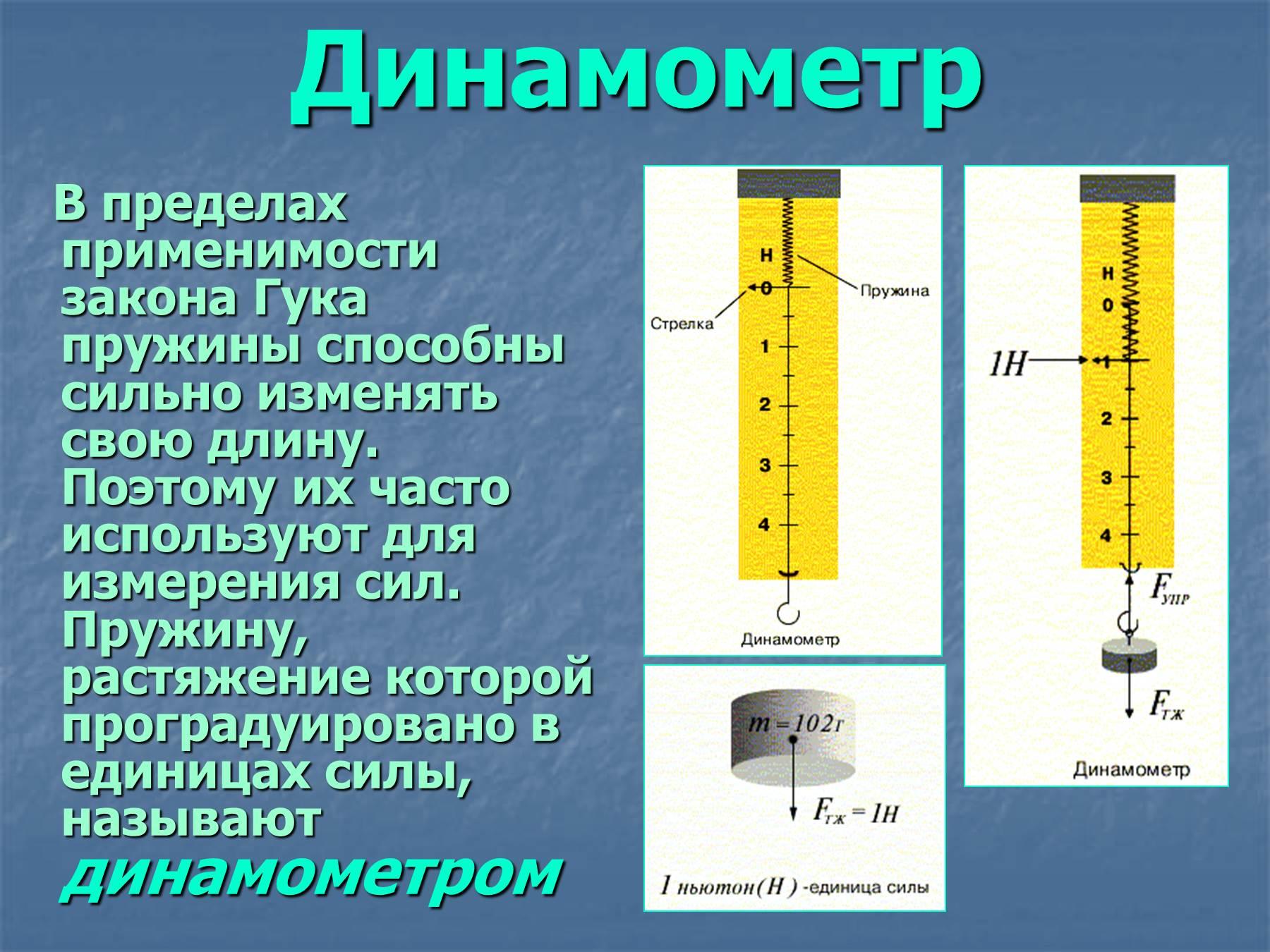 Как сделать динамометры