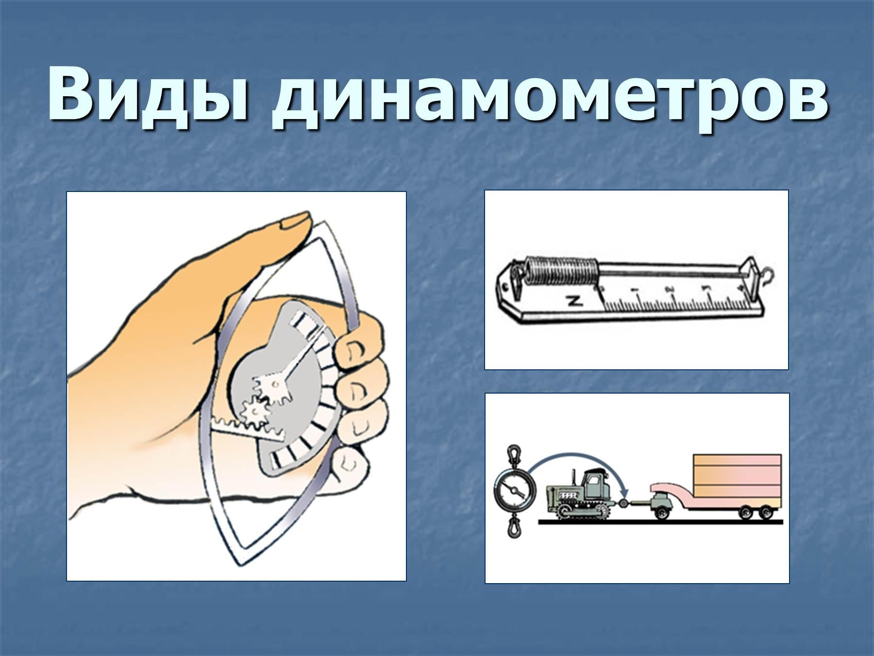 Как сделать динамометр своими руками на физику