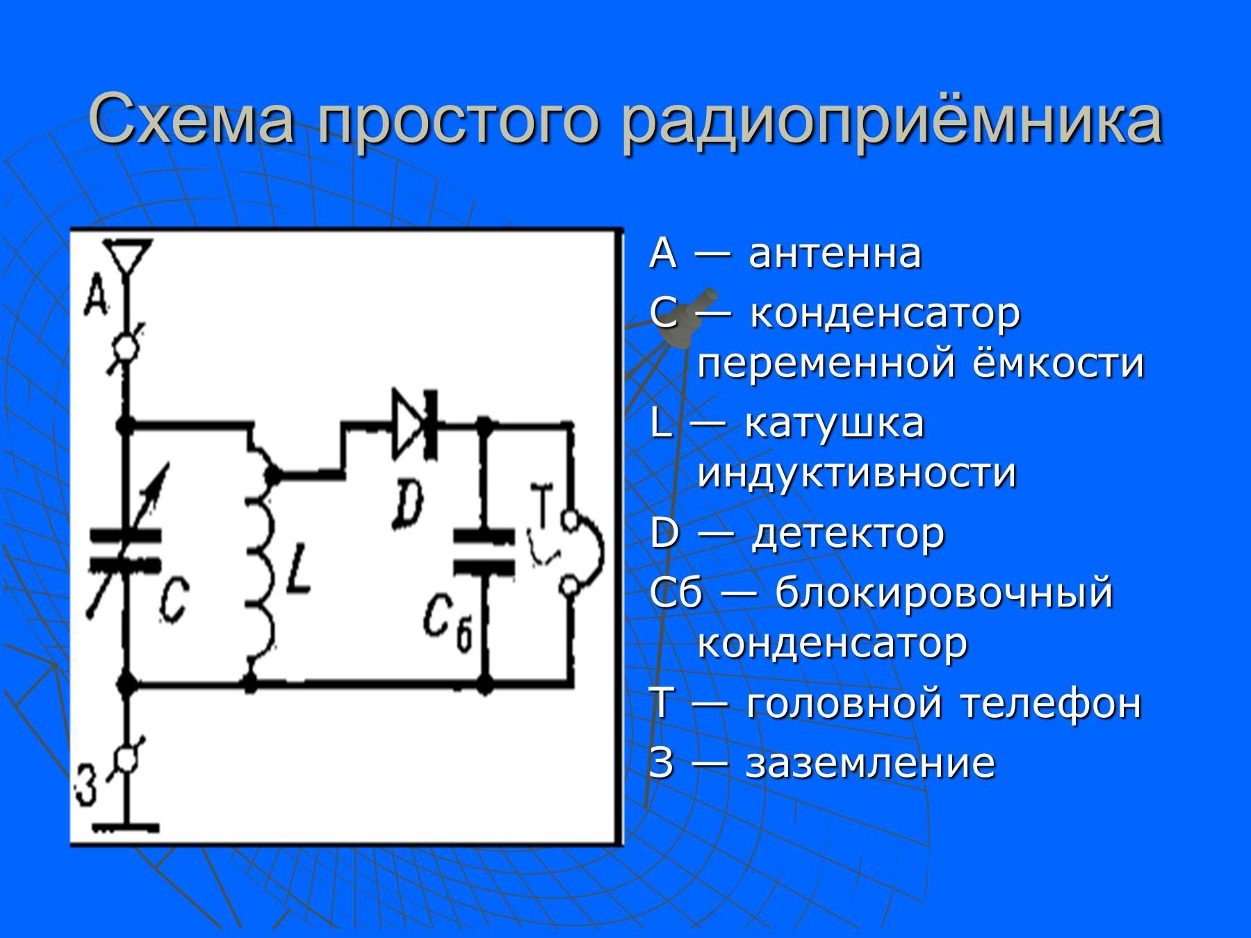 Схема самого простого приёмника
