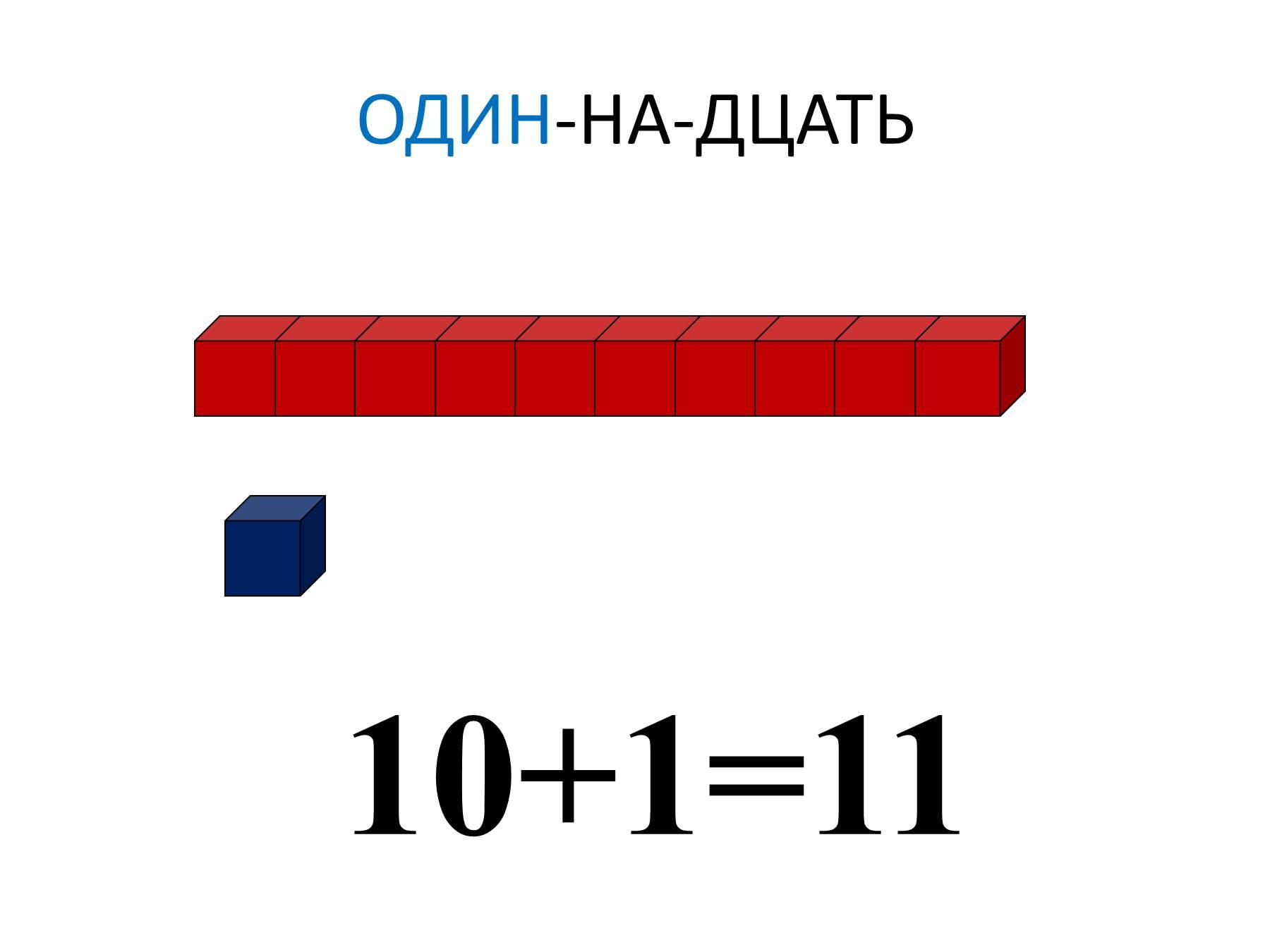 Картинки нумерация чисел второго десятка