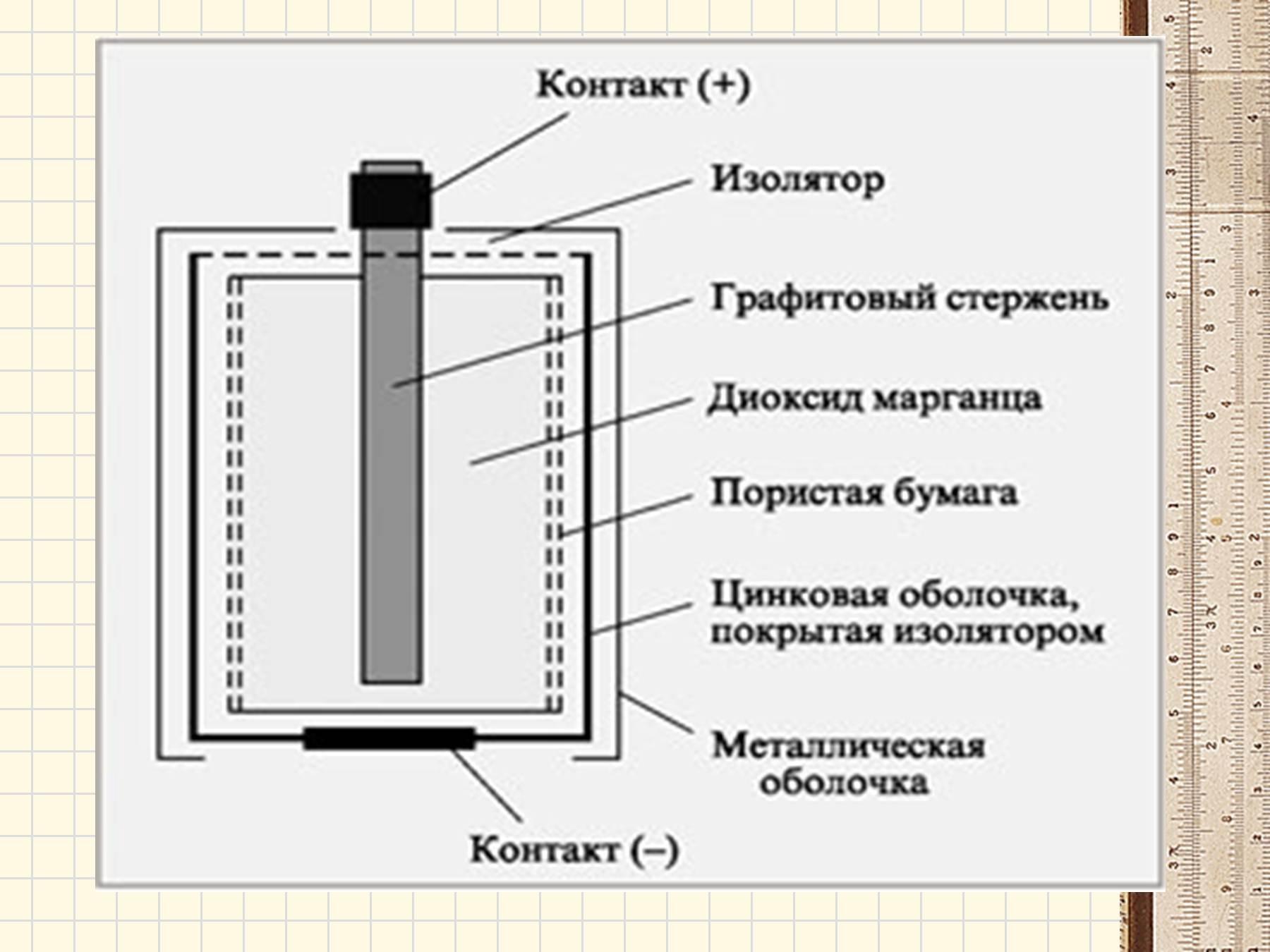 Как работает аккумулятор схема