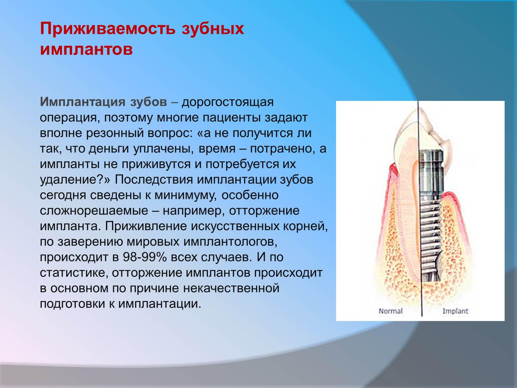 Омский визовый центр omskvizaru
