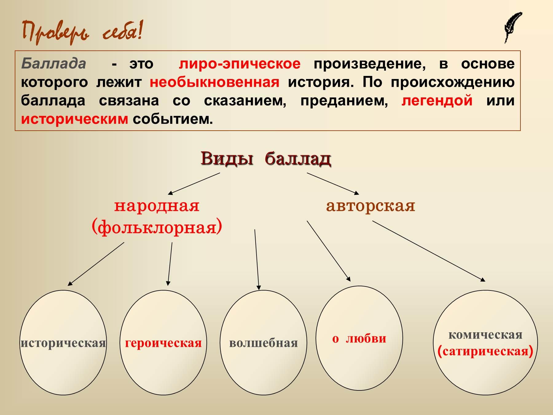 Разбор литературного произведения схема