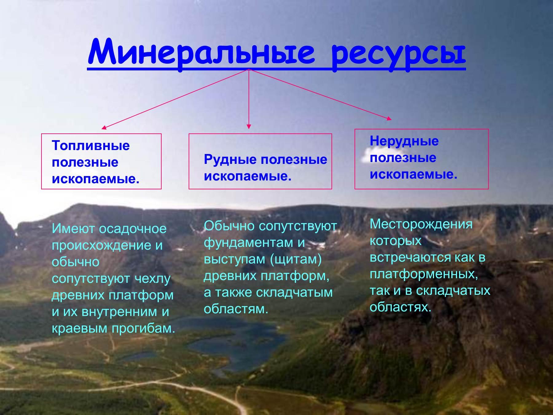 Минеральные природные ресурсы и их характеристика