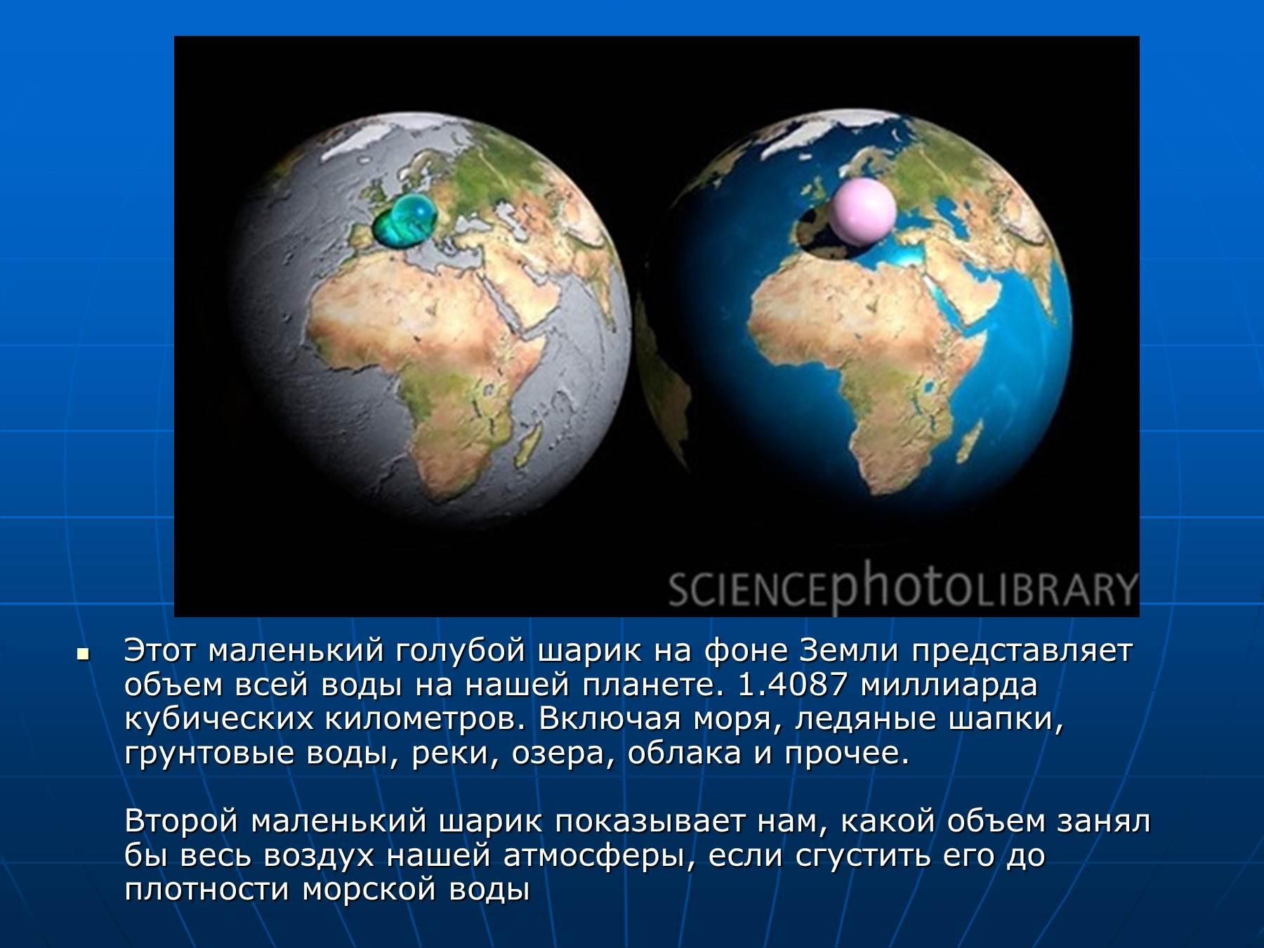 какой процент земли занимает вода